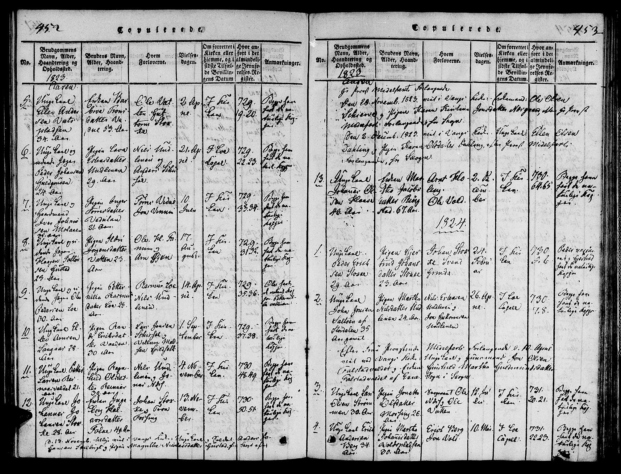 SAT, Ministerialprotokoller, klokkerbøker og fødselsregistre - Nord-Trøndelag, 713/L0112: Ministerialbok nr. 713A04 /2, 1817-1827, s. 452-453