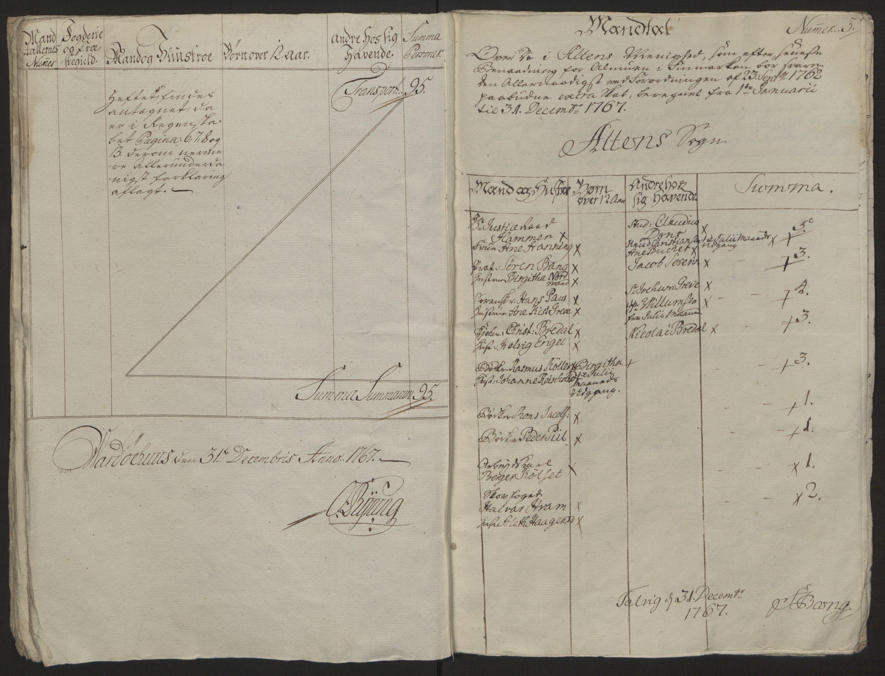 RA, Rentekammeret inntil 1814, Reviderte regnskaper, Fogderegnskap, R69/L4910: Ekstraskatten  Finnmark/Vardøhus, 1762-1772, s. 225