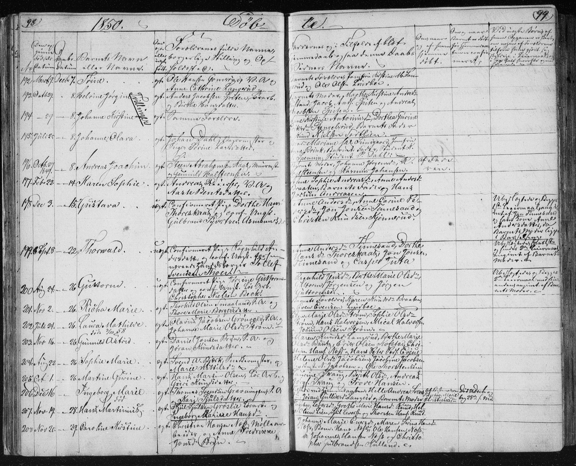 SAKO, Kongsberg kirkebøker, F/Fa/L0009: Ministerialbok nr. I 9, 1839-1858, s. 98-99
