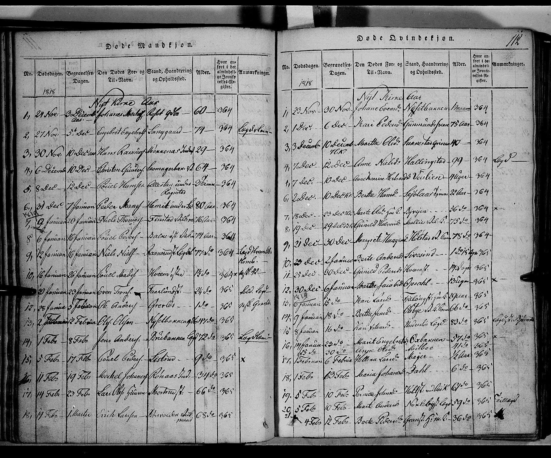 SAH, Toten prestekontor, Klokkerbok nr. 1, 1814-1820, s. 112
