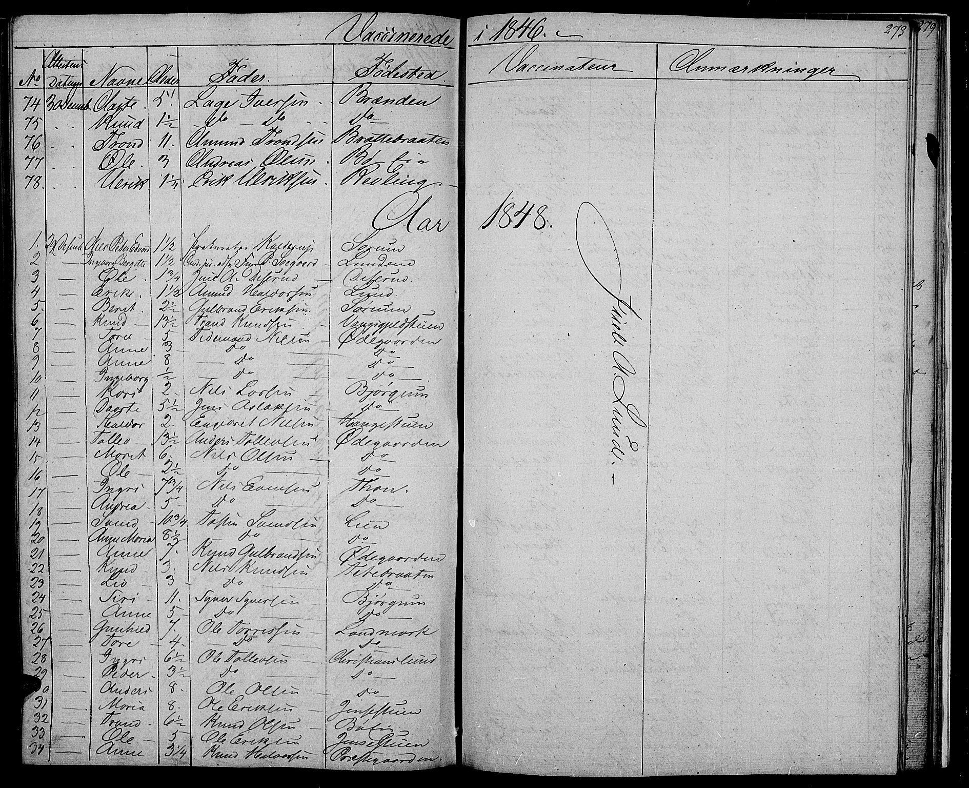 SAH, Nord-Aurdal prestekontor, Klokkerbok nr. 2, 1842-1877, s. 273