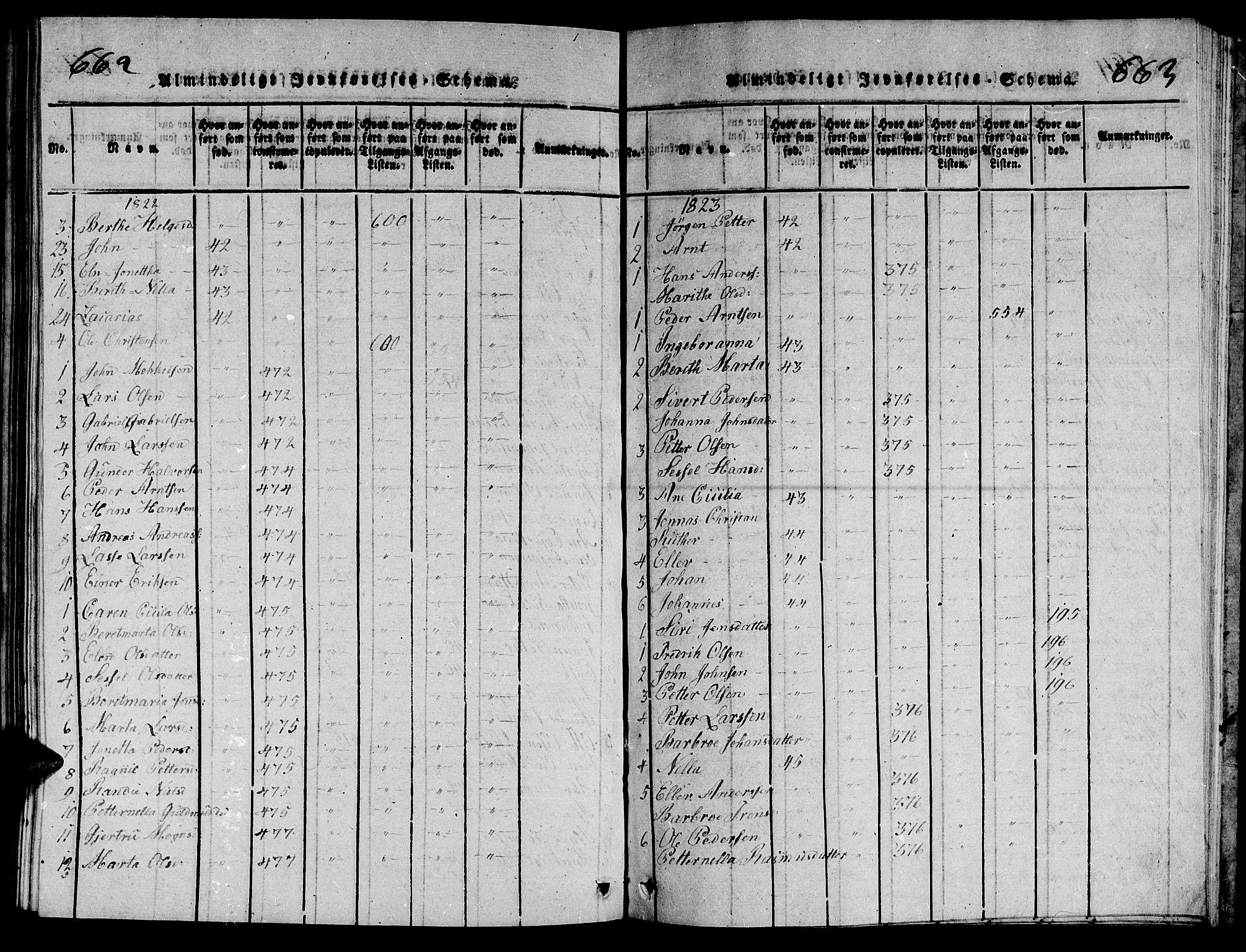 SAT, Ministerialprotokoller, klokkerbøker og fødselsregistre - Nord-Trøndelag, 714/L0132: Klokkerbok nr. 714C01, 1817-1824, s. 662-663