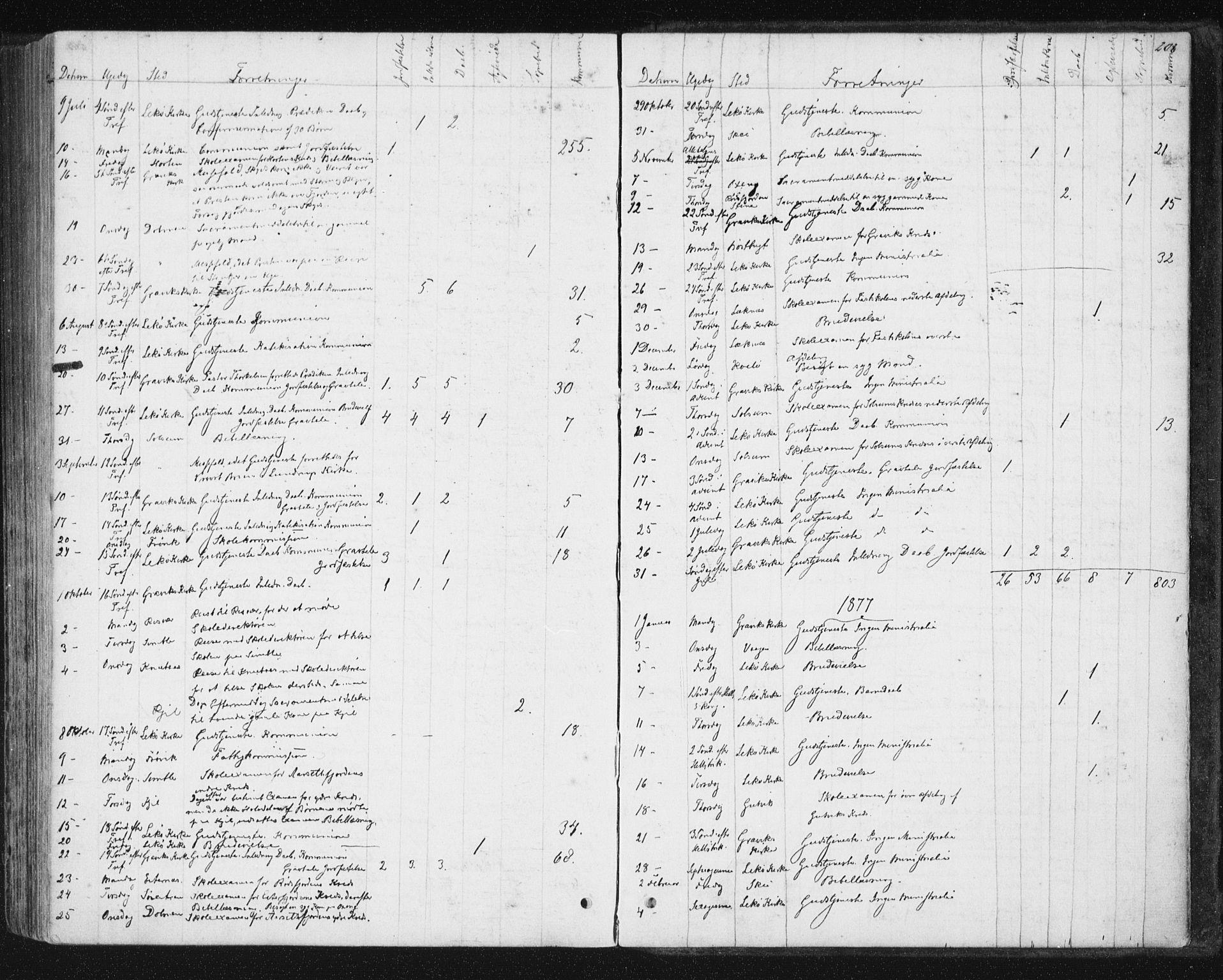 SAT, Ministerialprotokoller, klokkerbøker og fødselsregistre - Nord-Trøndelag, 788/L0696: Ministerialbok nr. 788A03, 1863-1877, s. 208