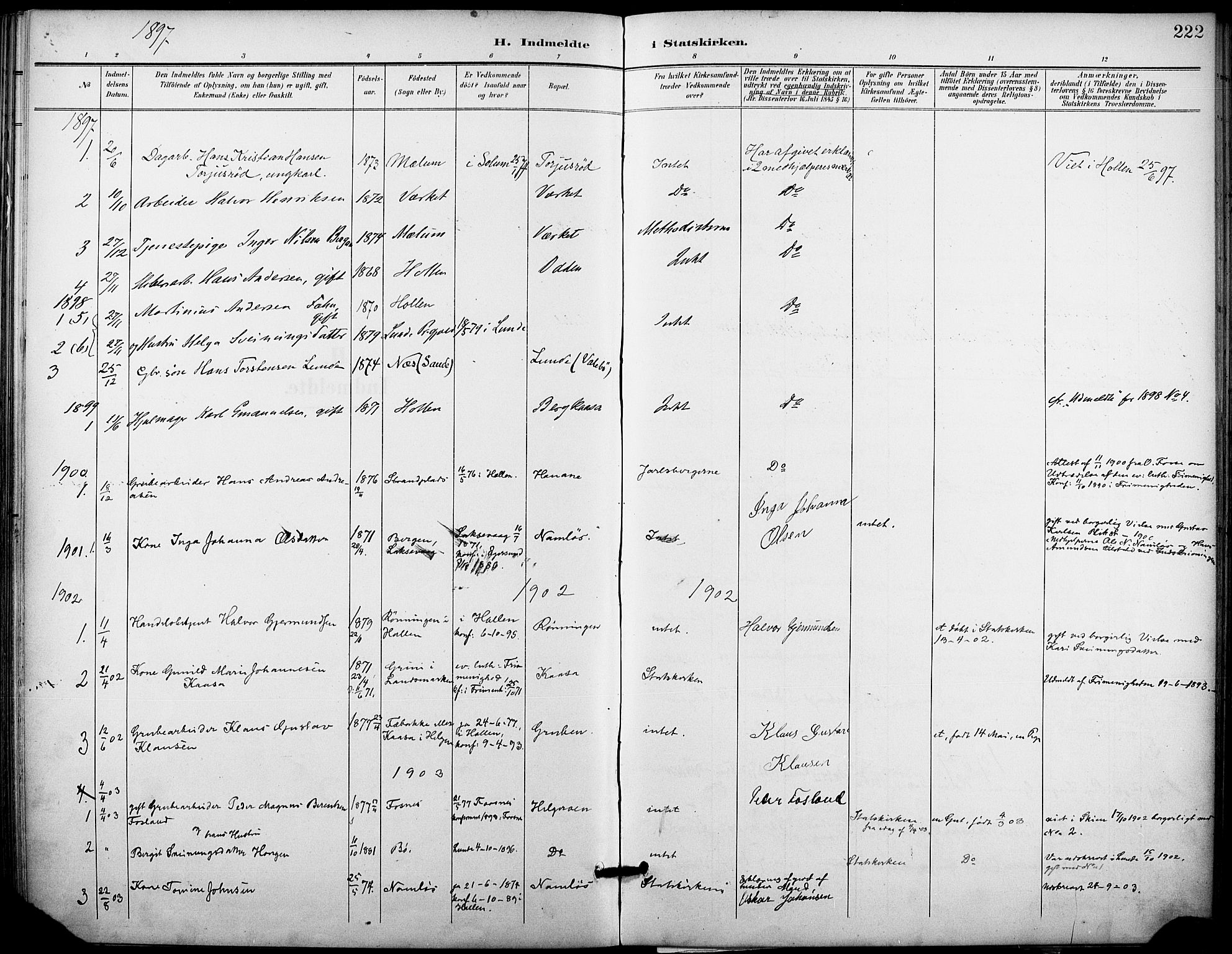 SAKO, Holla kirkebøker, F/Fa/L0010: Ministerialbok nr. 10, 1897-1907, s. 222