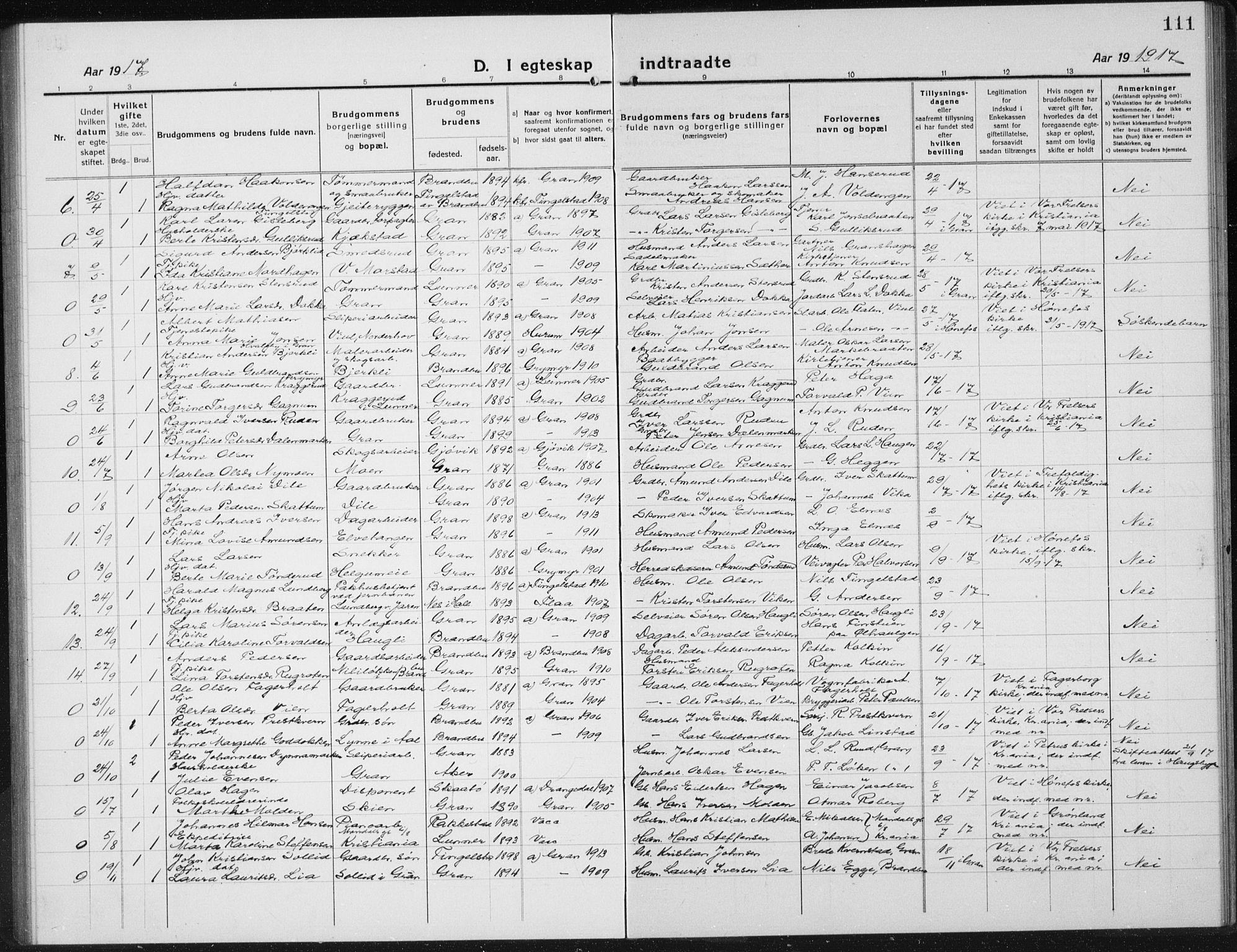 SAH, Gran prestekontor, Klokkerbok nr. 8, 1917-1935, s. 111