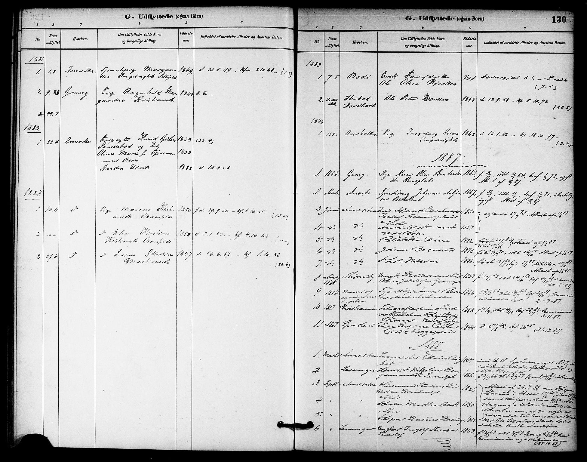 SAT, Ministerialprotokoller, klokkerbøker og fødselsregistre - Nord-Trøndelag, 740/L0378: Ministerialbok nr. 740A01, 1881-1895, s. 130