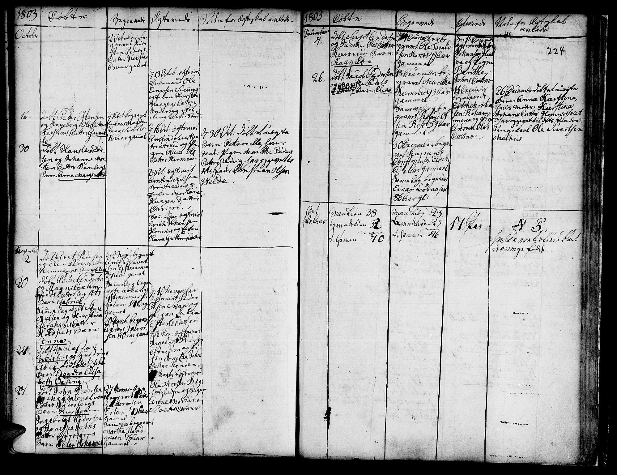 SAT, Ministerialprotokoller, klokkerbøker og fødselsregistre - Nord-Trøndelag, 741/L0385: Ministerialbok nr. 741A01, 1722-1815, s. 224