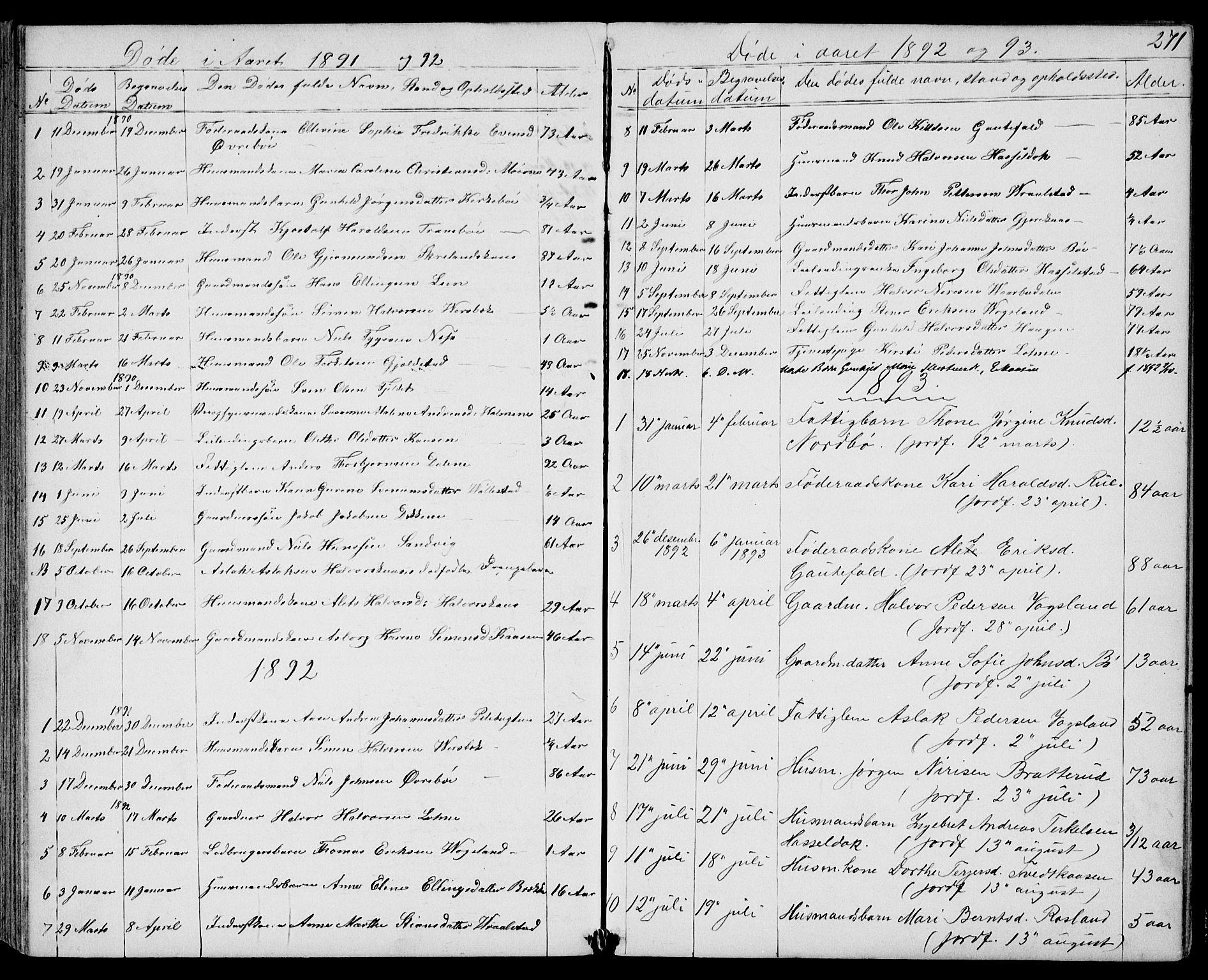 SAKO, Drangedal kirkebøker, G/Gb/L0001: Klokkerbok nr. II 1, 1856-1894, s. 271