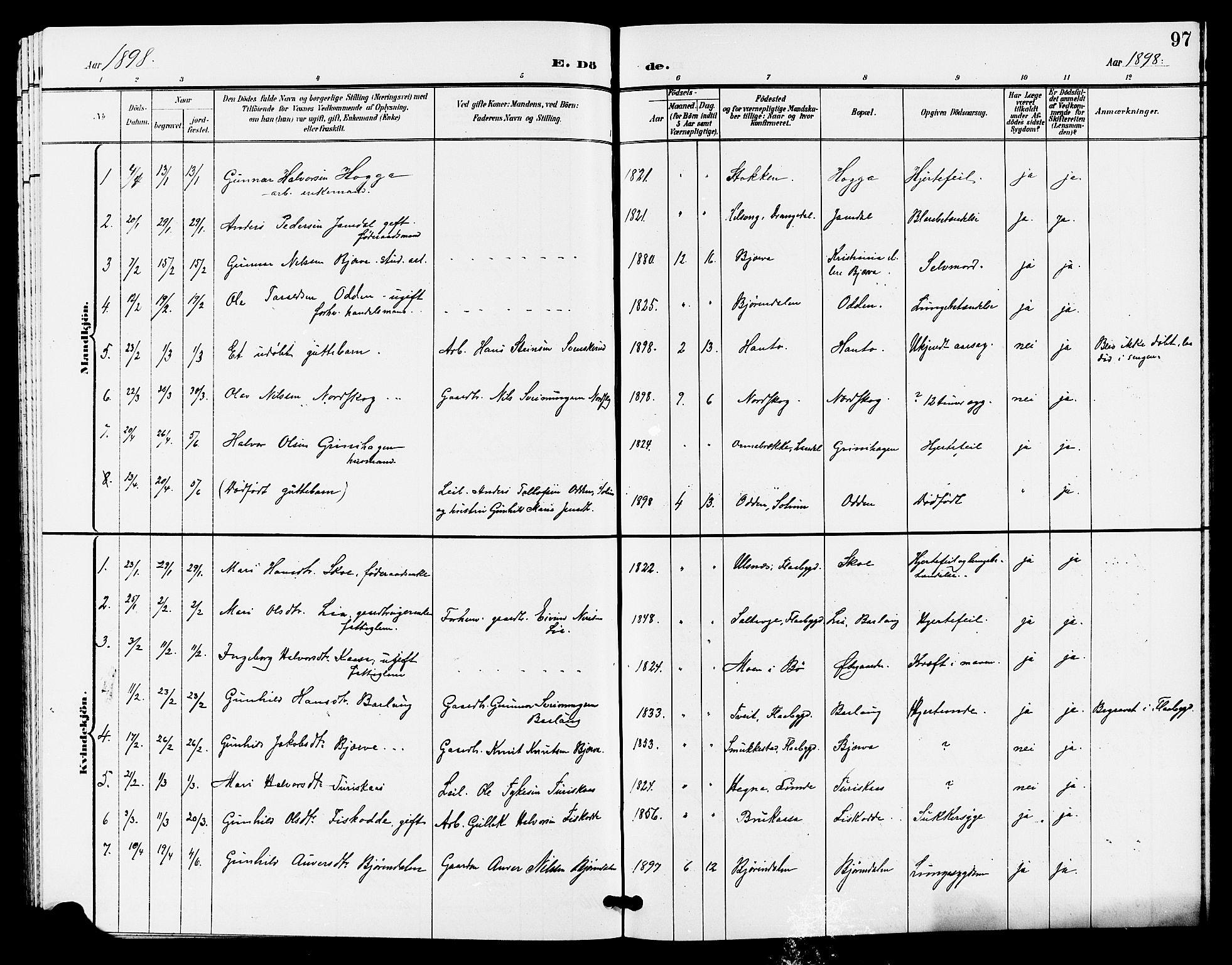 SAKO, Lunde kirkebøker, G/Ga/L0003: Klokkerbok nr. I 3, 1896-1905, s. 97