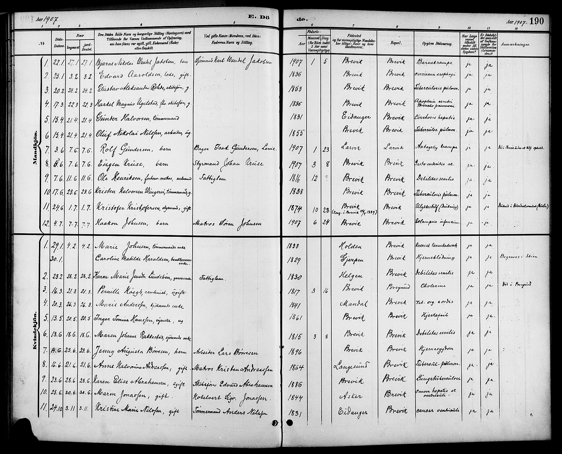 SAKO, Brevik kirkebøker, G/Ga/L0005: Klokkerbok nr. 5, 1901-1924, s. 190