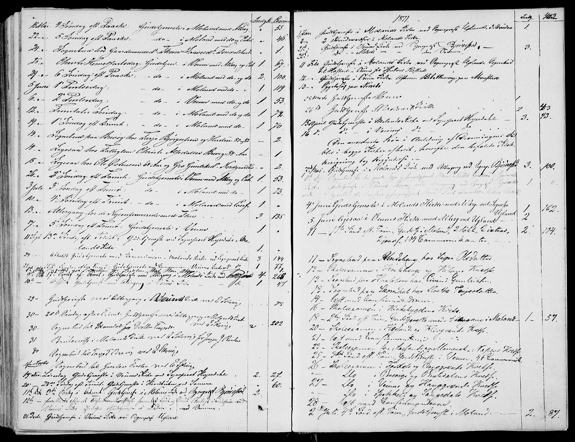 SAKO, Fyresdal kirkebøker, F/Fa/L0005: Ministerialbok nr. I 5, 1855-1871, s. 403