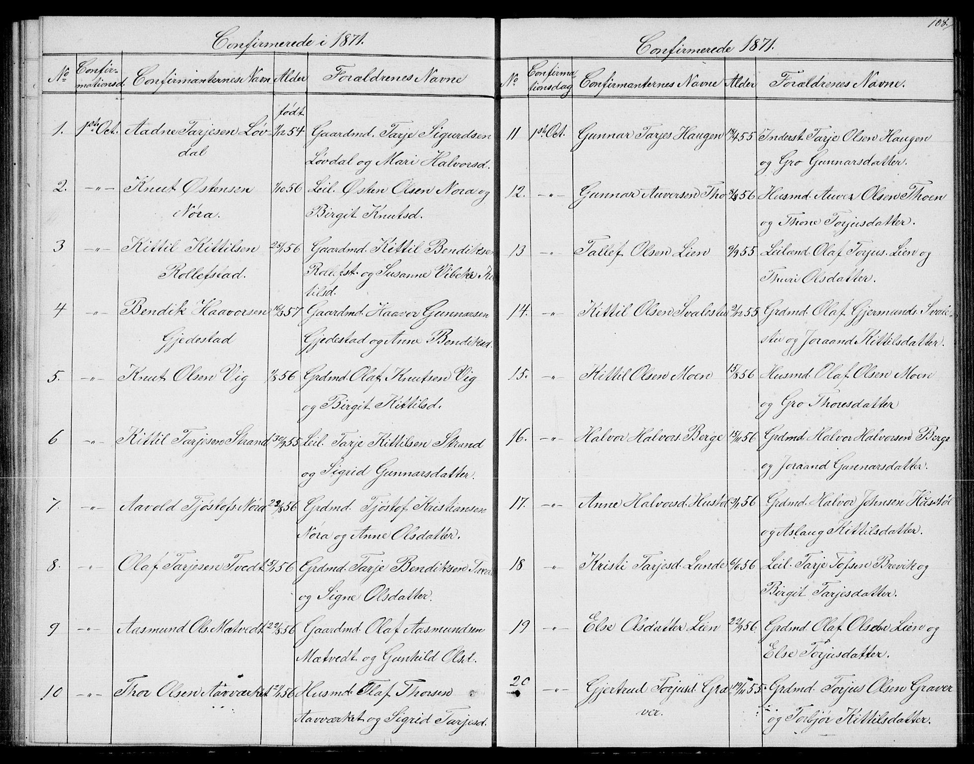 SAKO, Fyresdal kirkebøker, G/Ga/L0004: Klokkerbok nr. I 4, 1864-1892, s. 108