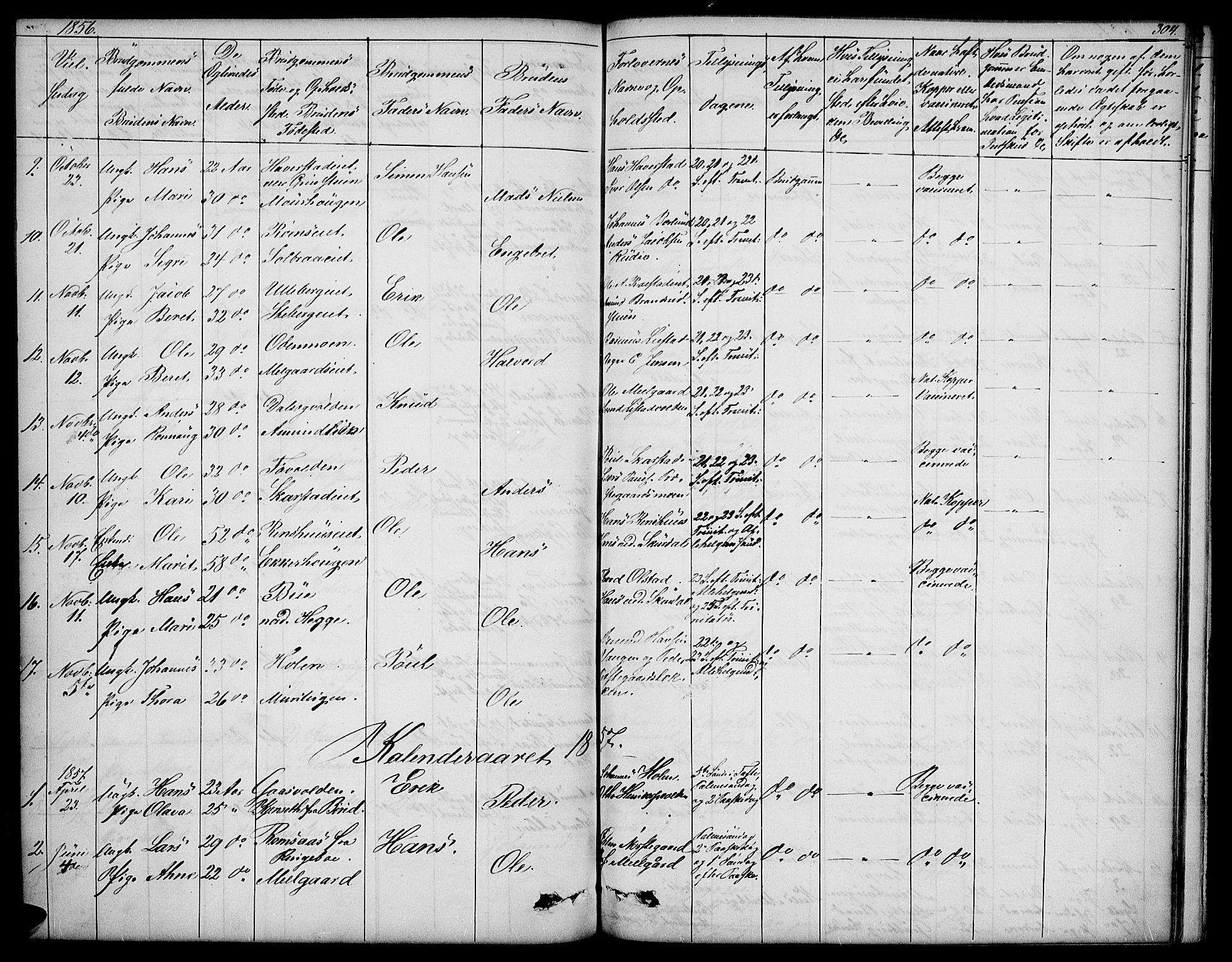 SAH, Sør-Fron prestekontor, H/Ha/Hab/L0001: Klokkerbok nr. 1, 1844-1863, s. 304