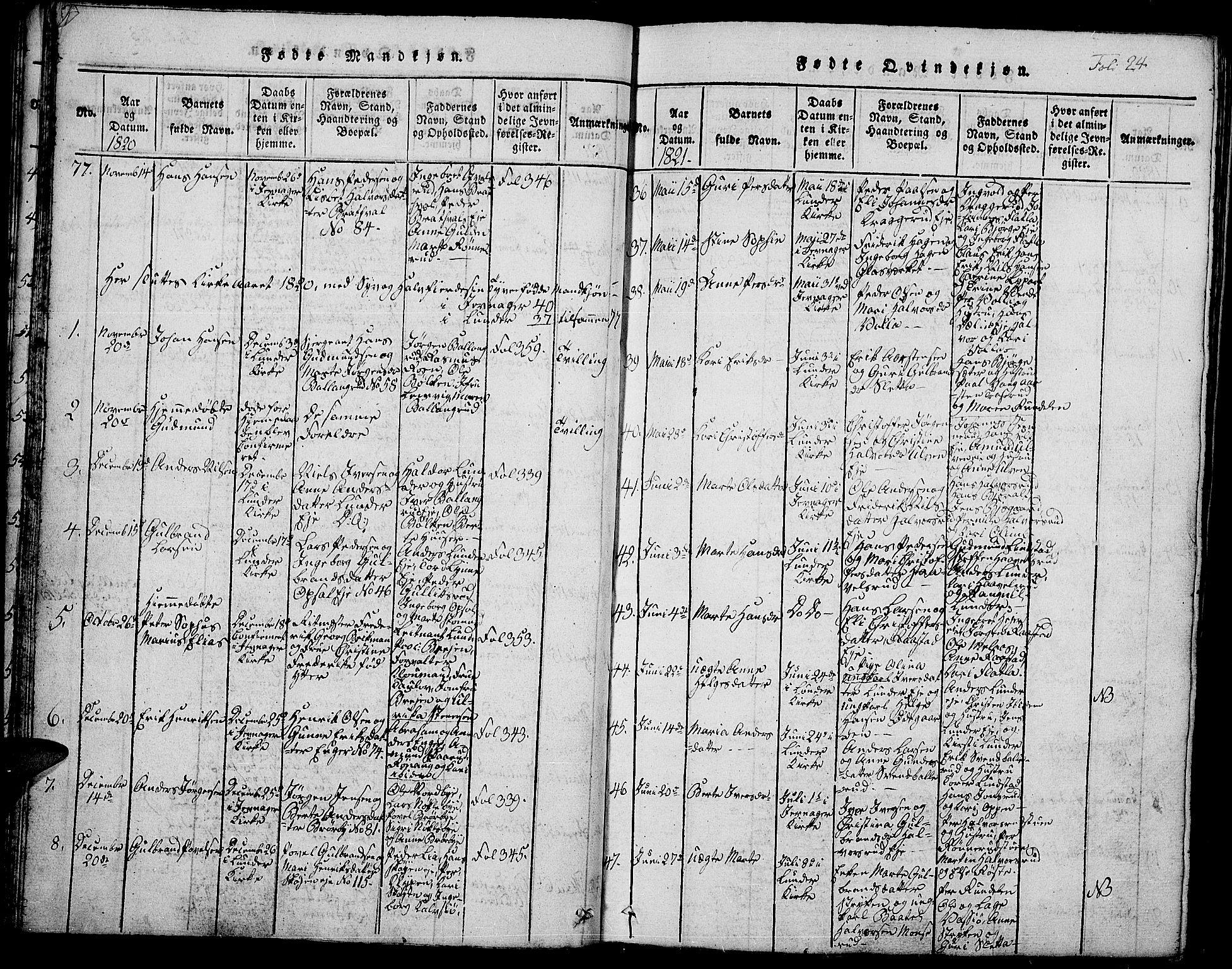 SAH, Jevnaker prestekontor, Klokkerbok nr. 1, 1815-1837, s. 24
