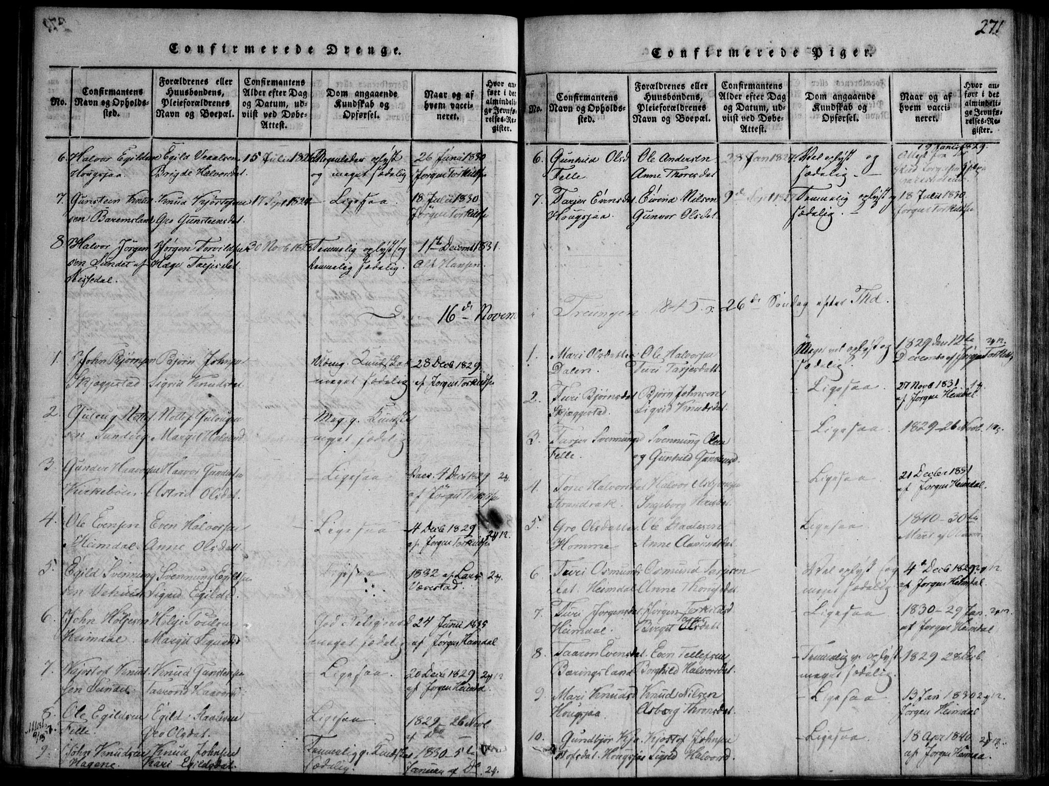 SAKO, Nissedal kirkebøker, F/Fb/L0001: Ministerialbok nr. II 1, 1814-1845, s. 271