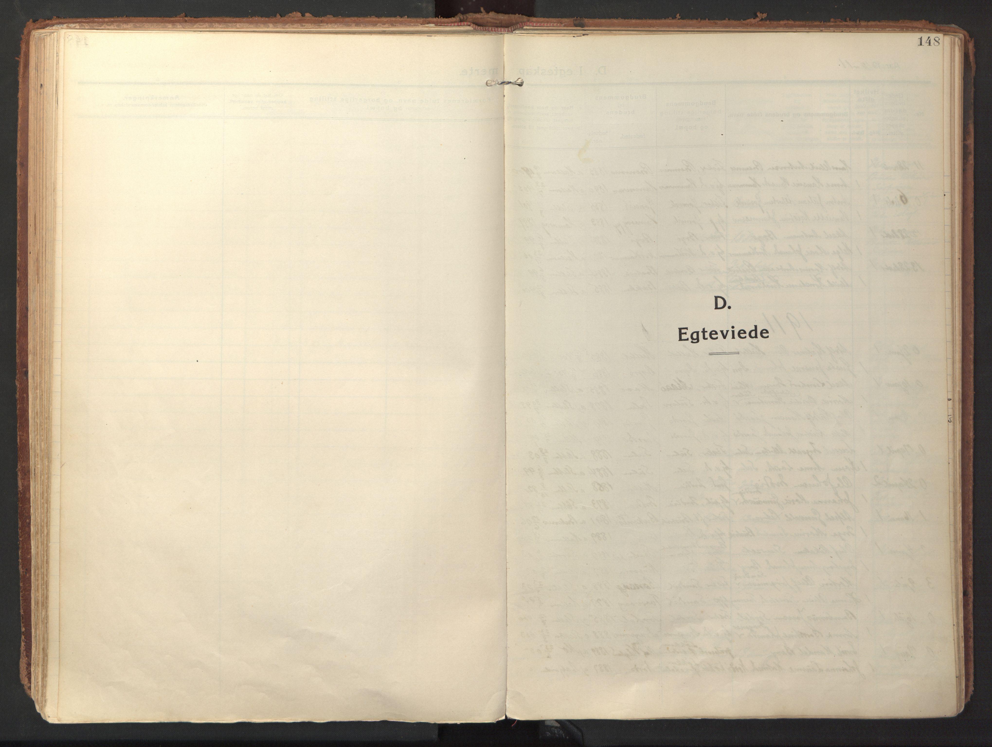 SAT, Ministerialprotokoller, klokkerbøker og fødselsregistre - Sør-Trøndelag, 640/L0581: Ministerialbok nr. 640A06, 1910-1924, s. 148