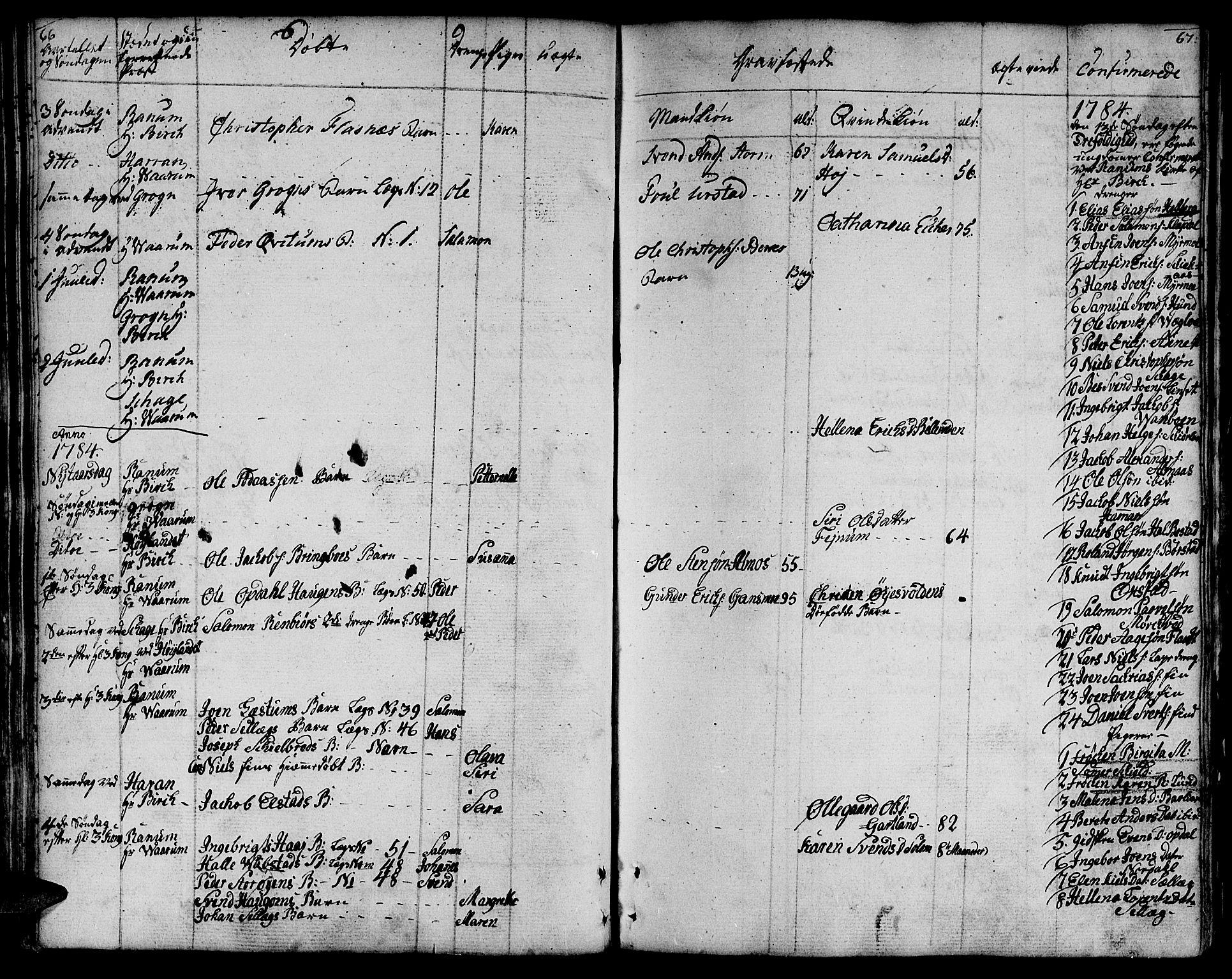 SAT, Ministerialprotokoller, klokkerbøker og fødselsregistre - Nord-Trøndelag, 764/L0544: Ministerialbok nr. 764A04, 1780-1798, s. 66-67