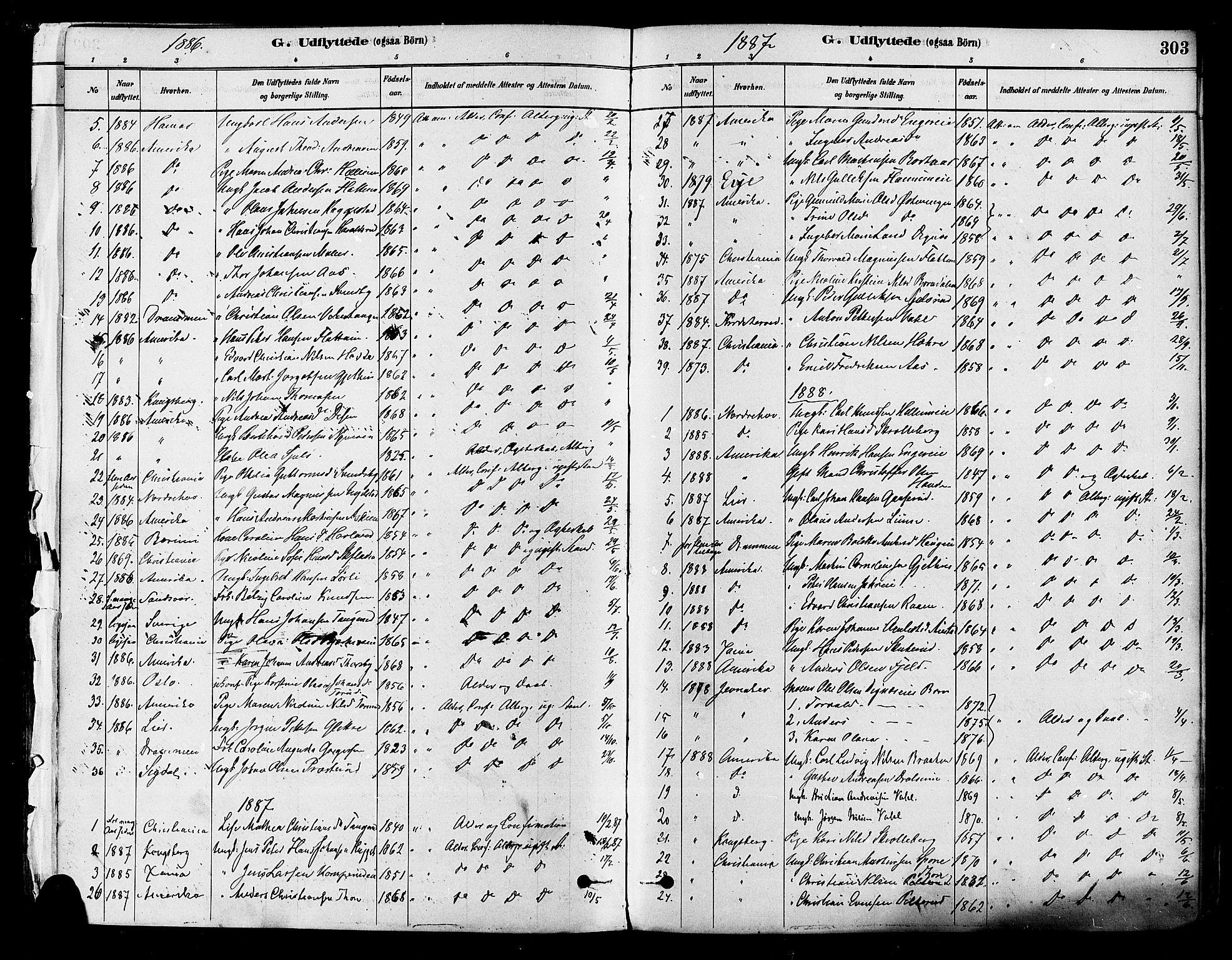 SAKO, Modum kirkebøker, F/Fa/L0011: Ministerialbok nr. 11, 1877-1889, s. 303