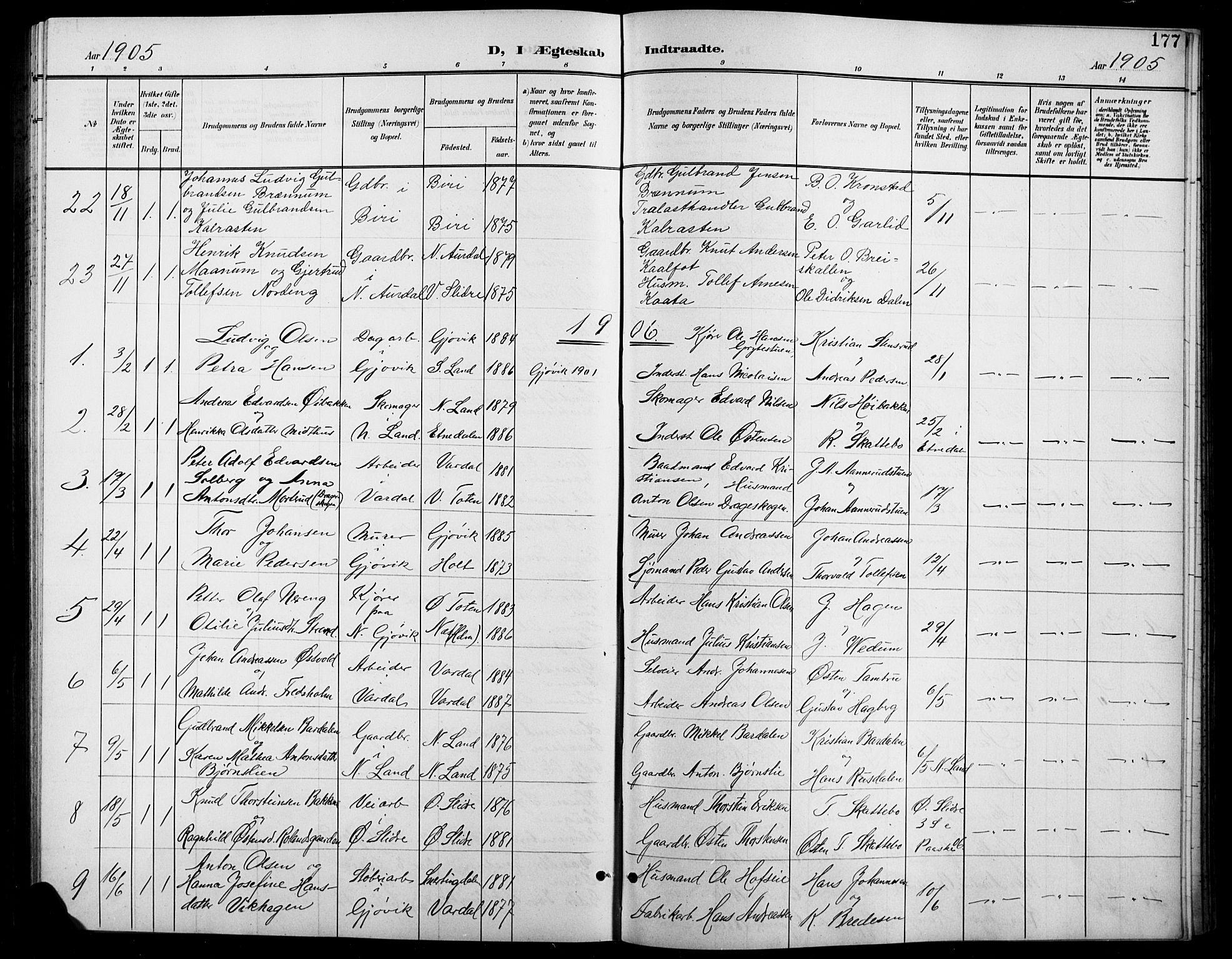 SAH, Vardal prestekontor, H/Ha/Hab/L0012: Klokkerbok nr. 12, 1902-1911, s. 177