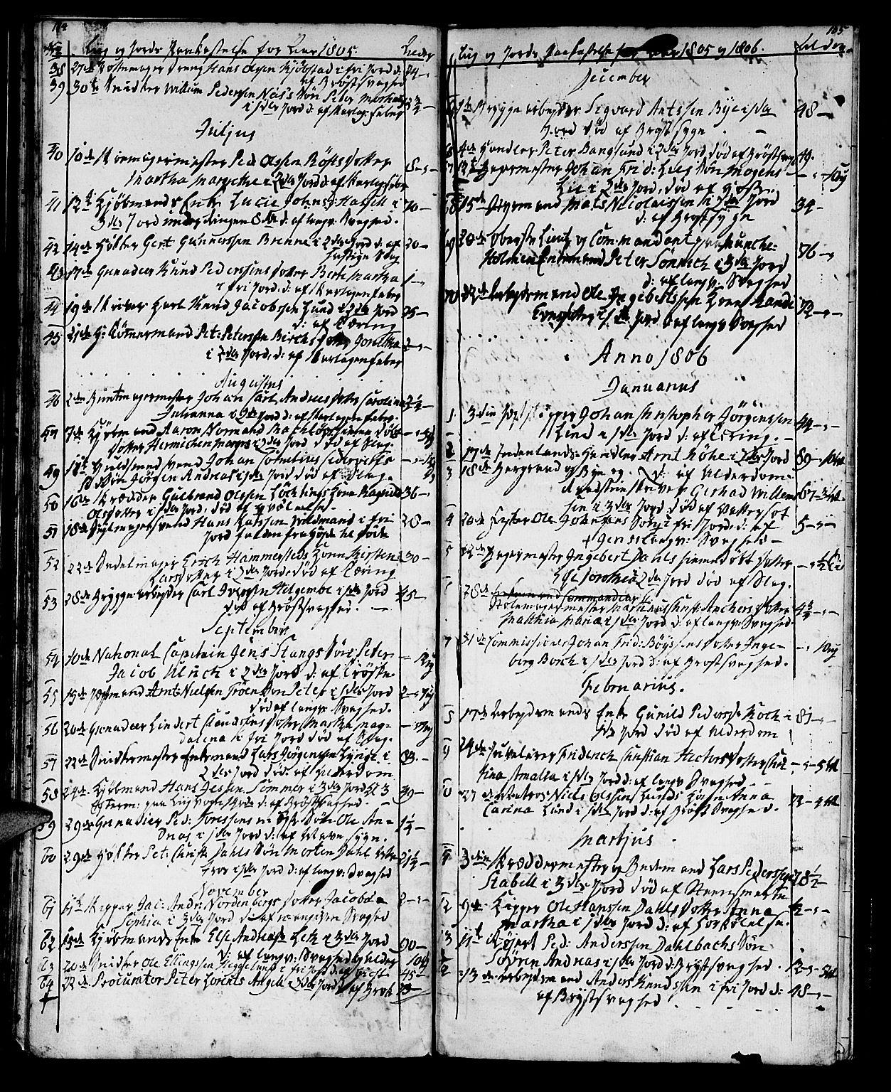 SAT, Ministerialprotokoller, klokkerbøker og fødselsregistre - Sør-Trøndelag, 602/L0134: Klokkerbok nr. 602C02, 1759-1812, s. 104-105