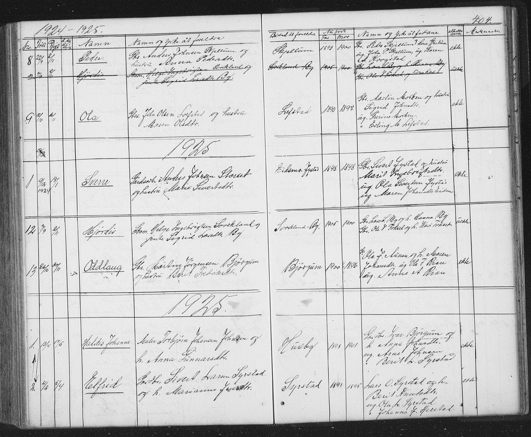 SAT, Ministerialprotokoller, klokkerbøker og fødselsregistre - Sør-Trøndelag, 667/L0798: Klokkerbok nr. 667C03, 1867-1929, s. 404