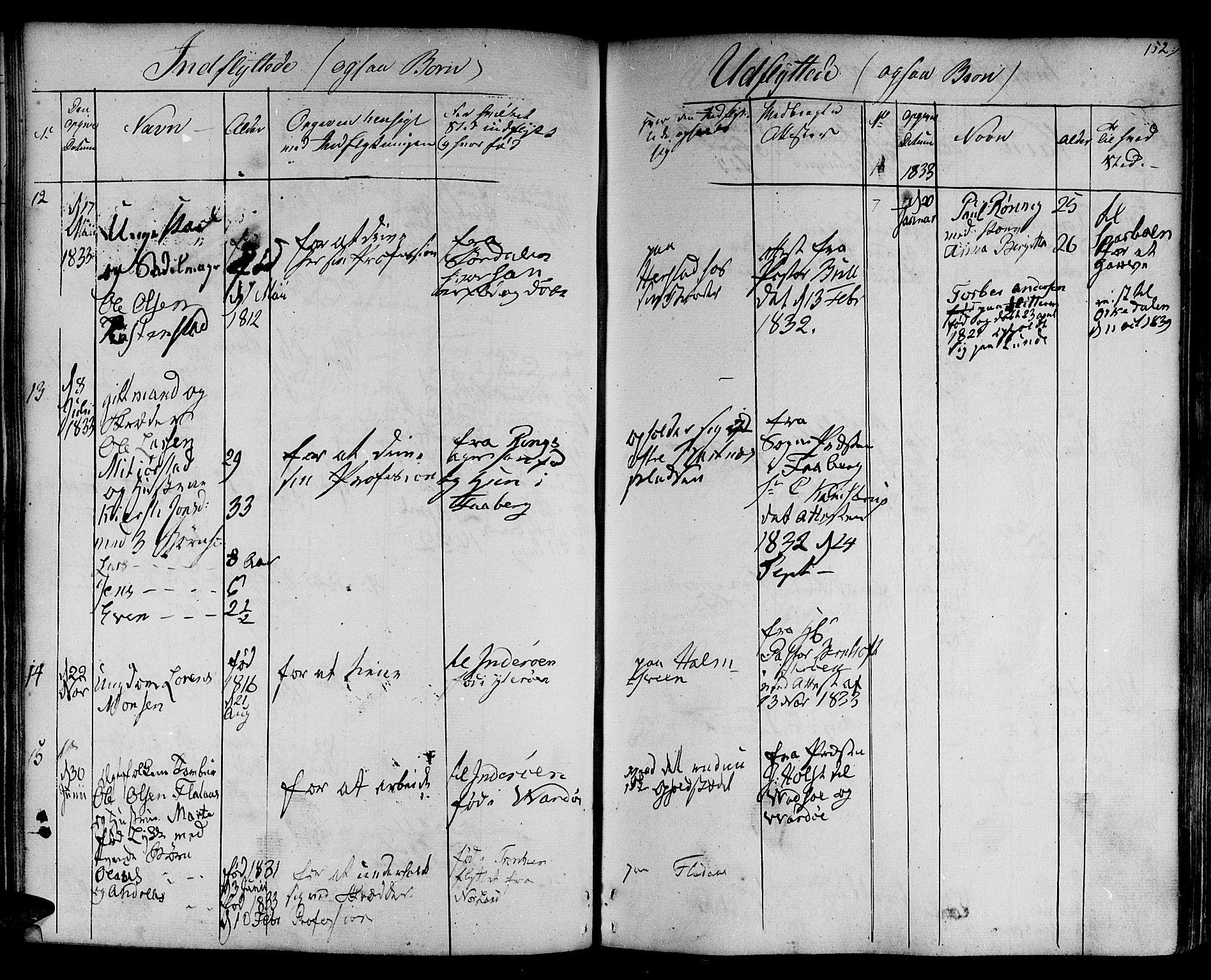 SAT, Ministerialprotokoller, klokkerbøker og fødselsregistre - Nord-Trøndelag, 730/L0277: Ministerialbok nr. 730A06 /1, 1830-1839, s. 152