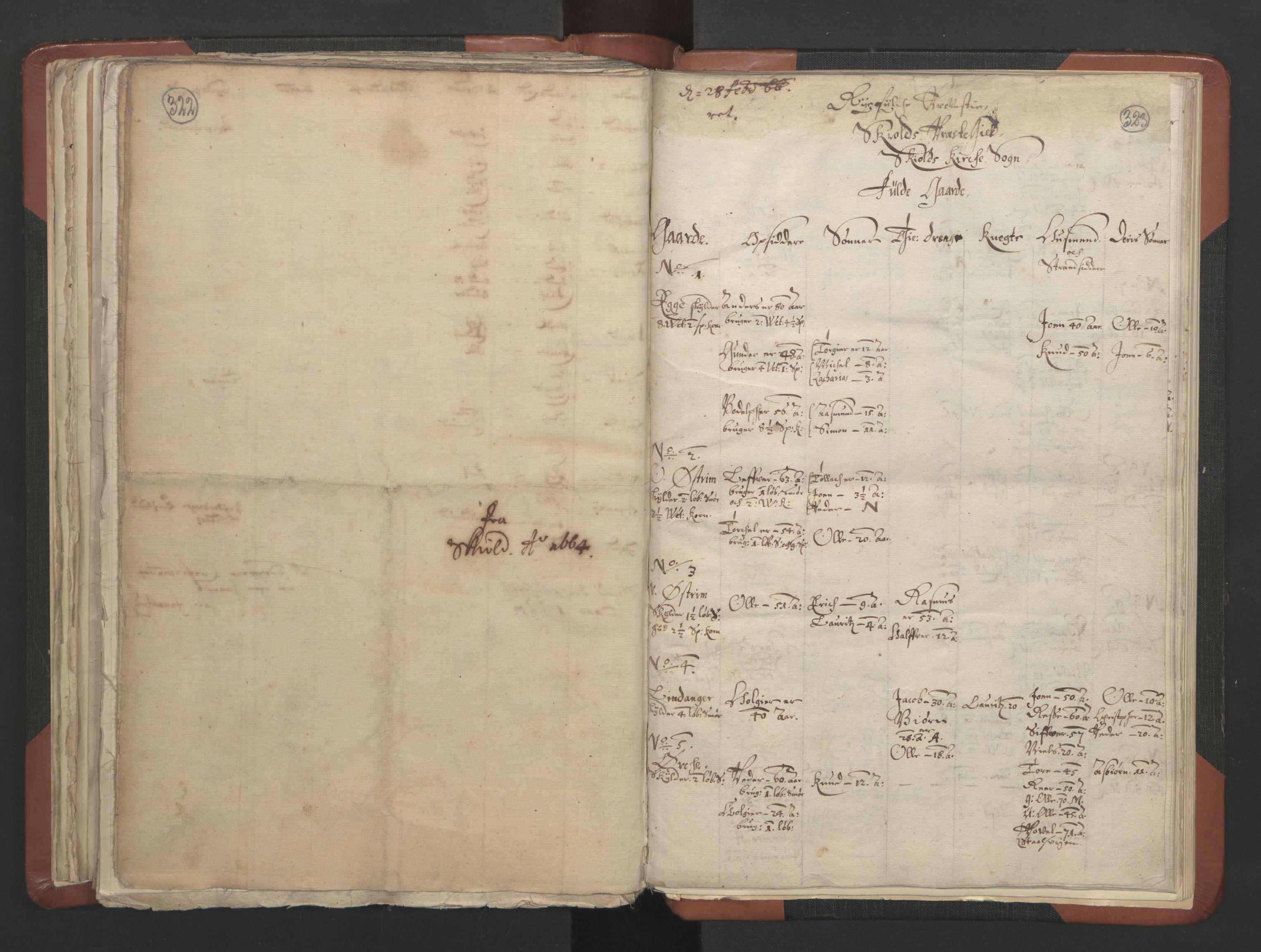RA, Sogneprestenes manntall 1664-1666, nr. 19: Ryfylke prosti, 1664-1666, s. 322-323