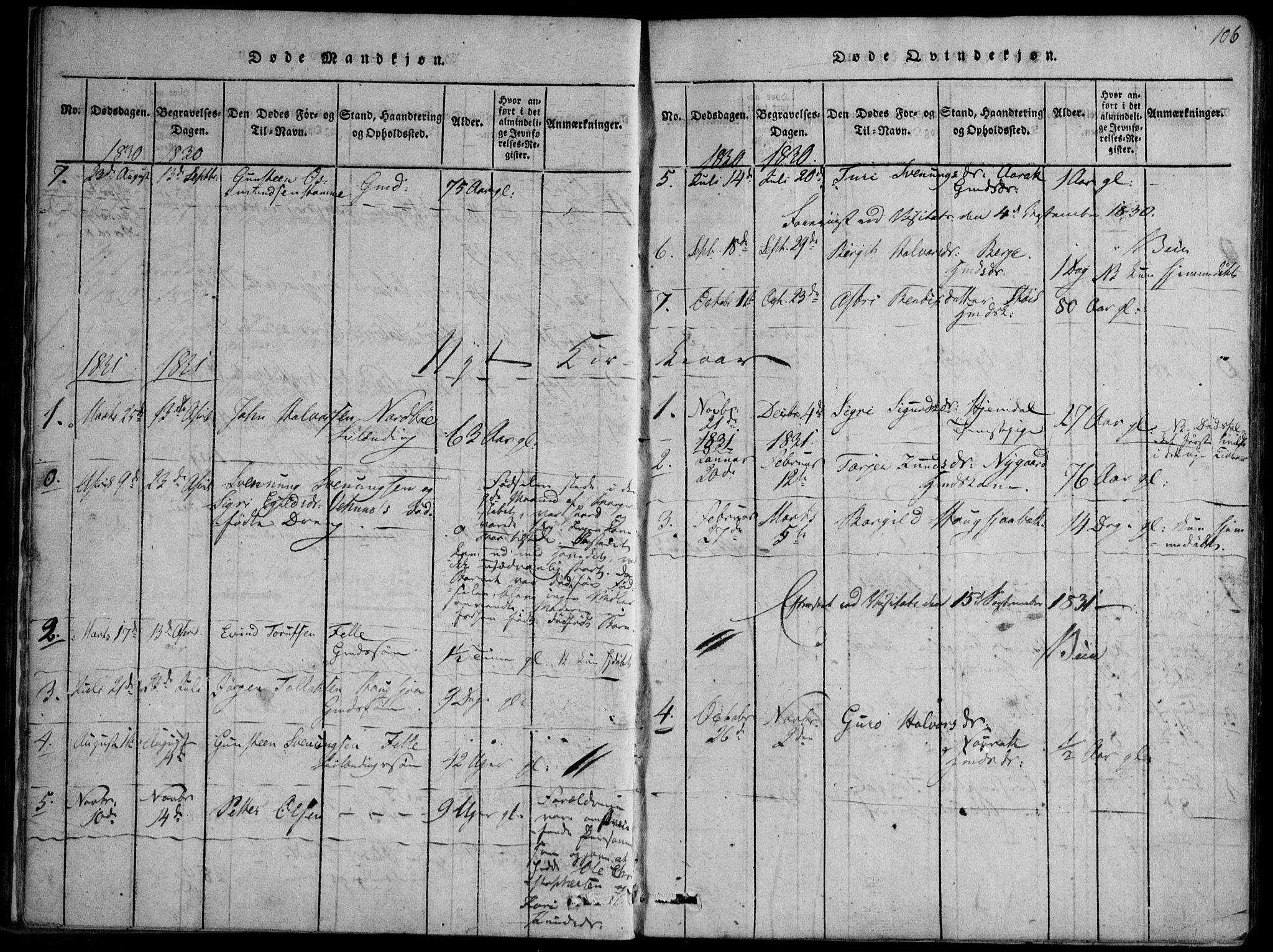 SAKO, Nissedal kirkebøker, F/Fb/L0001: Ministerialbok nr. II 1, 1814-1845, s. 106