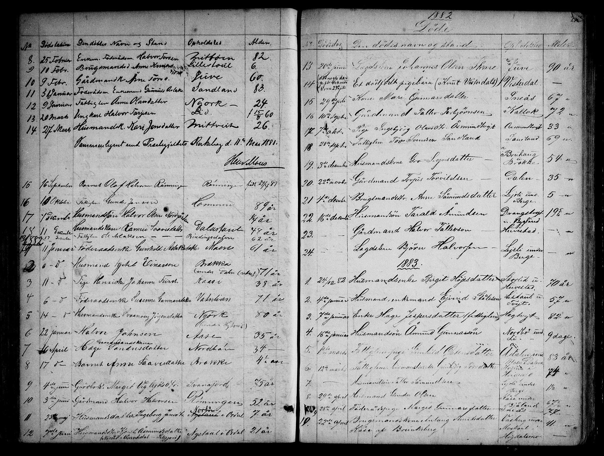 SAKO, Kviteseid kirkebøker, G/Gb/L0002: Klokkerbok nr. II 2, 1850-1892, s. 257