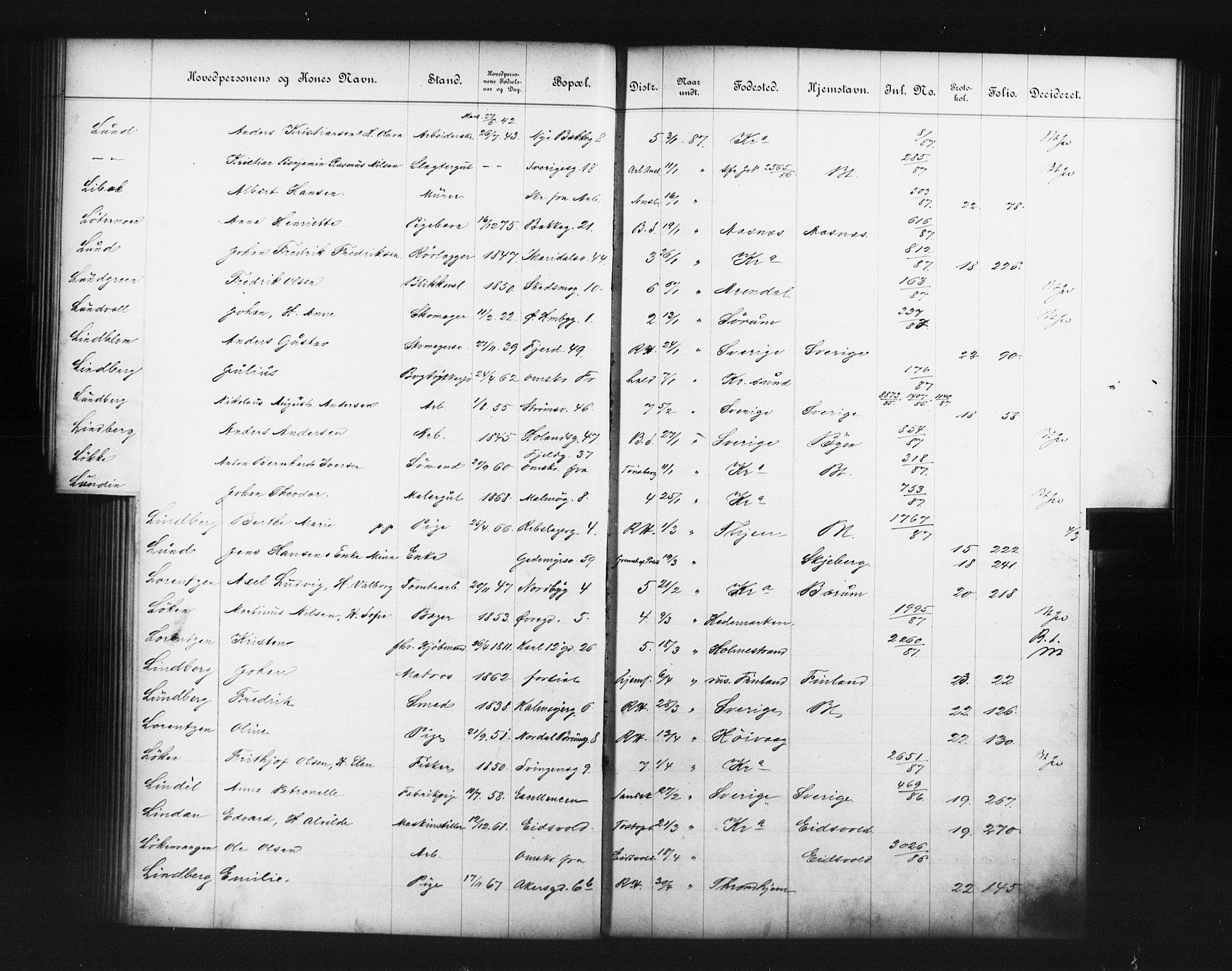 OBA, Fattigvesenet, Fb/L0007: Hjemstavnsregister, 1887, s. 113