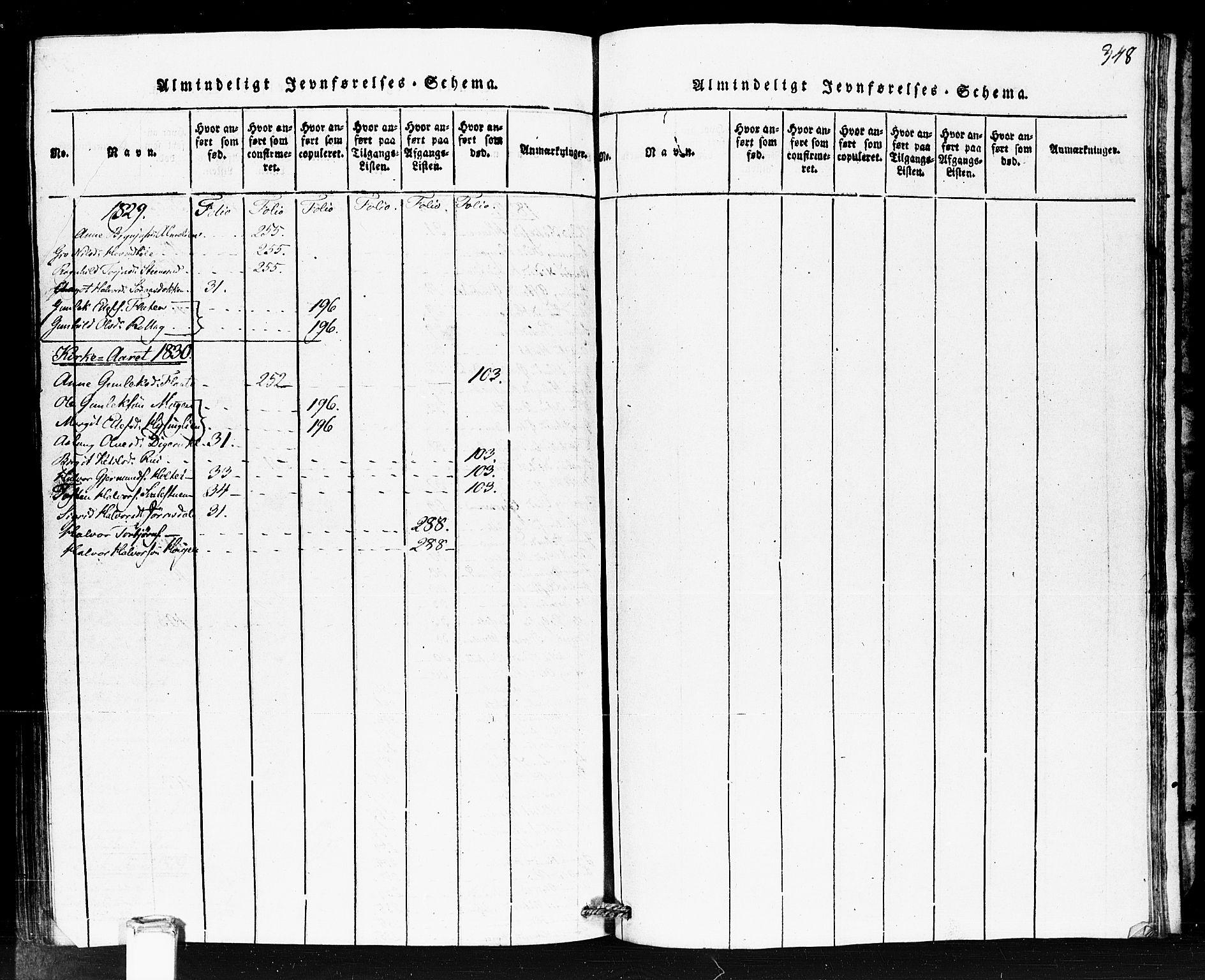 SAKO, Gransherad kirkebøker, F/Fb/L0002: Ministerialbok nr. II 2, 1815-1843, s. 348
