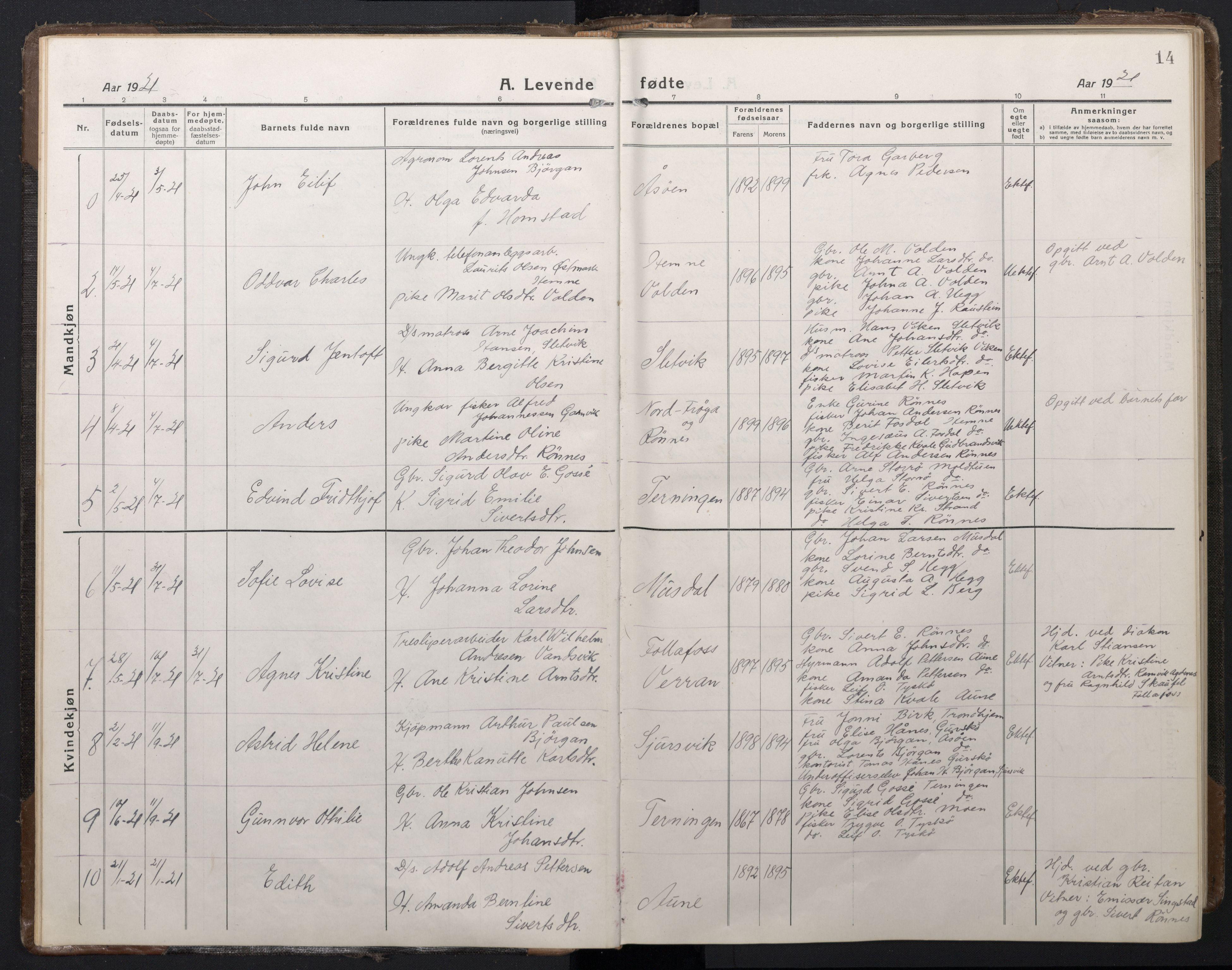 SAT, Ministerialprotokoller, klokkerbøker og fødselsregistre - Sør-Trøndelag, 662/L0758: Klokkerbok nr. 662C03, 1918-1948, s. 14