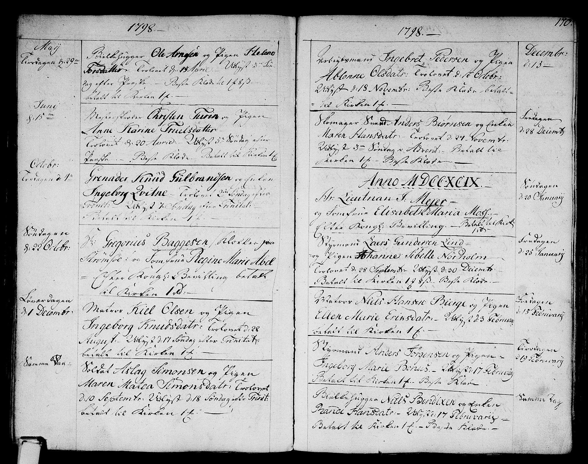SAKO, Strømsø kirkebøker, F/Fa/L0010: Ministerialbok nr. I 10, 1792-1822, s. 170