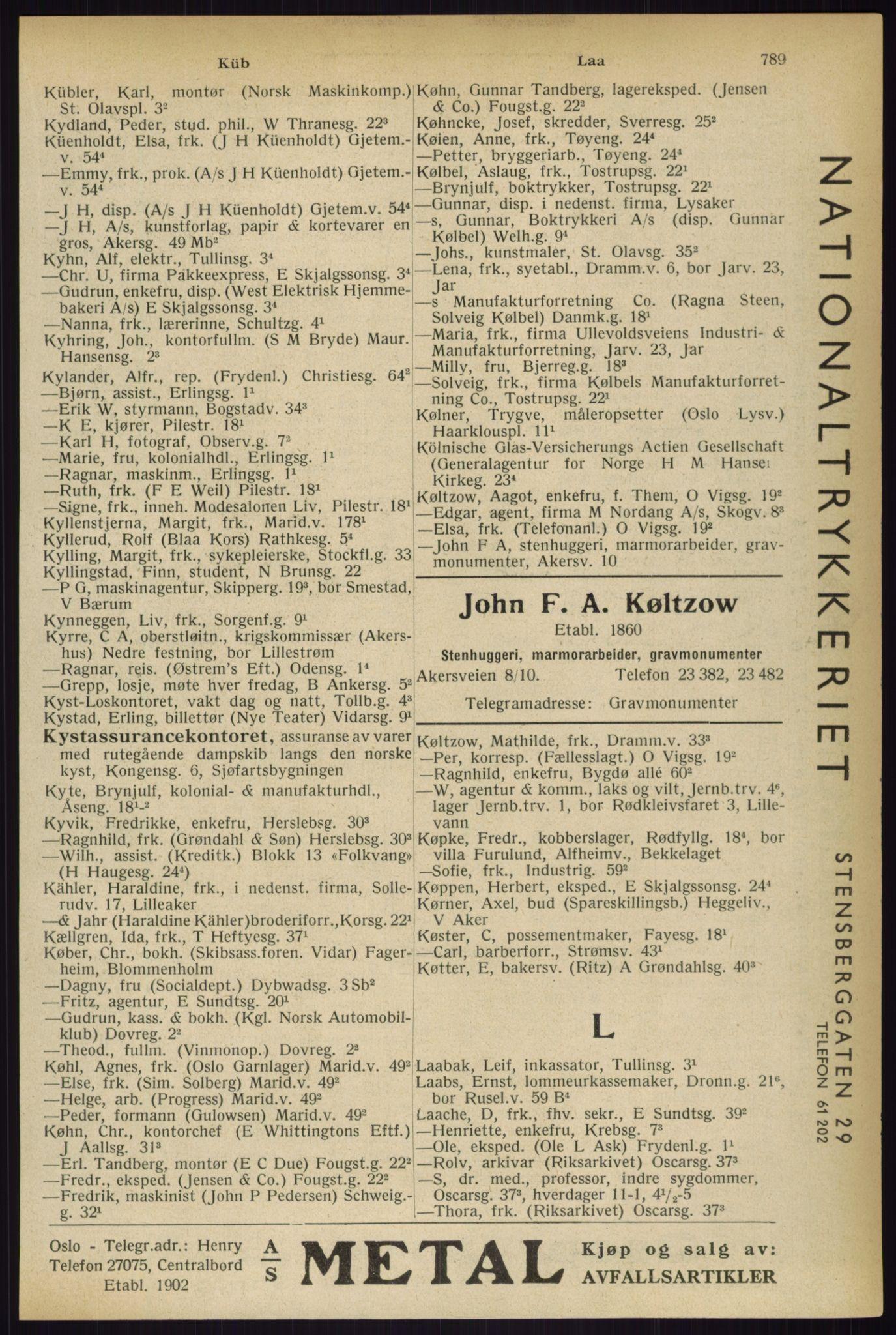 RA, Oslo adressebok (publikasjon)*, 1933, s. 789