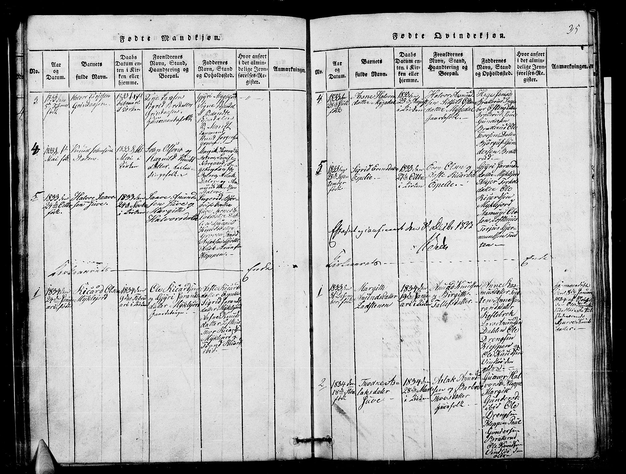 SAKO, Lårdal kirkebøker, G/Gb/L0001: Klokkerbok nr. II 1, 1815-1865, s. 35