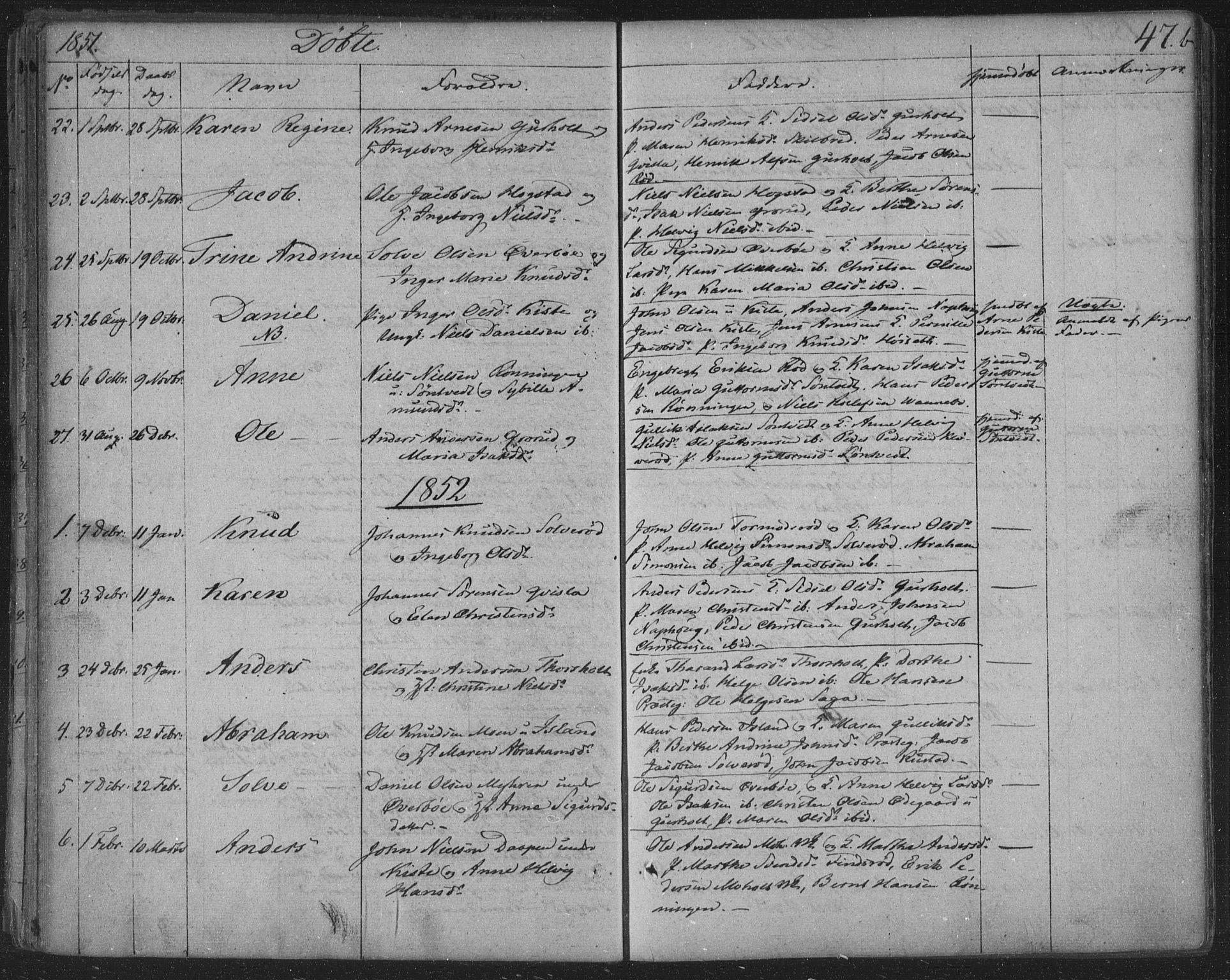 SAKO, Siljan kirkebøker, F/Fa/L0001: Ministerialbok nr. 1, 1831-1870, s. 47