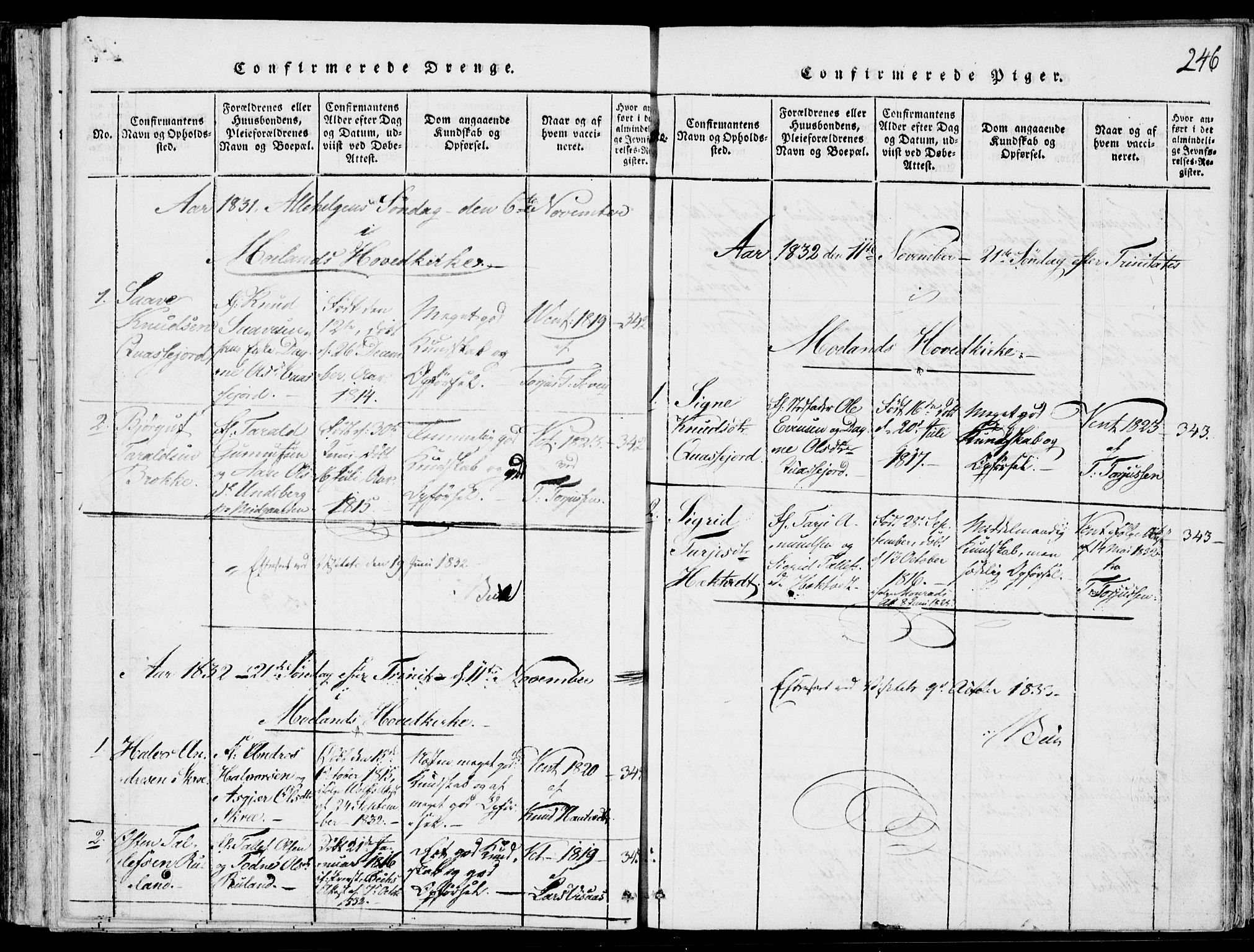 SAKO, Fyresdal kirkebøker, F/Fb/L0001: Ministerialbok nr. II 1, 1815-1854, s. 246
