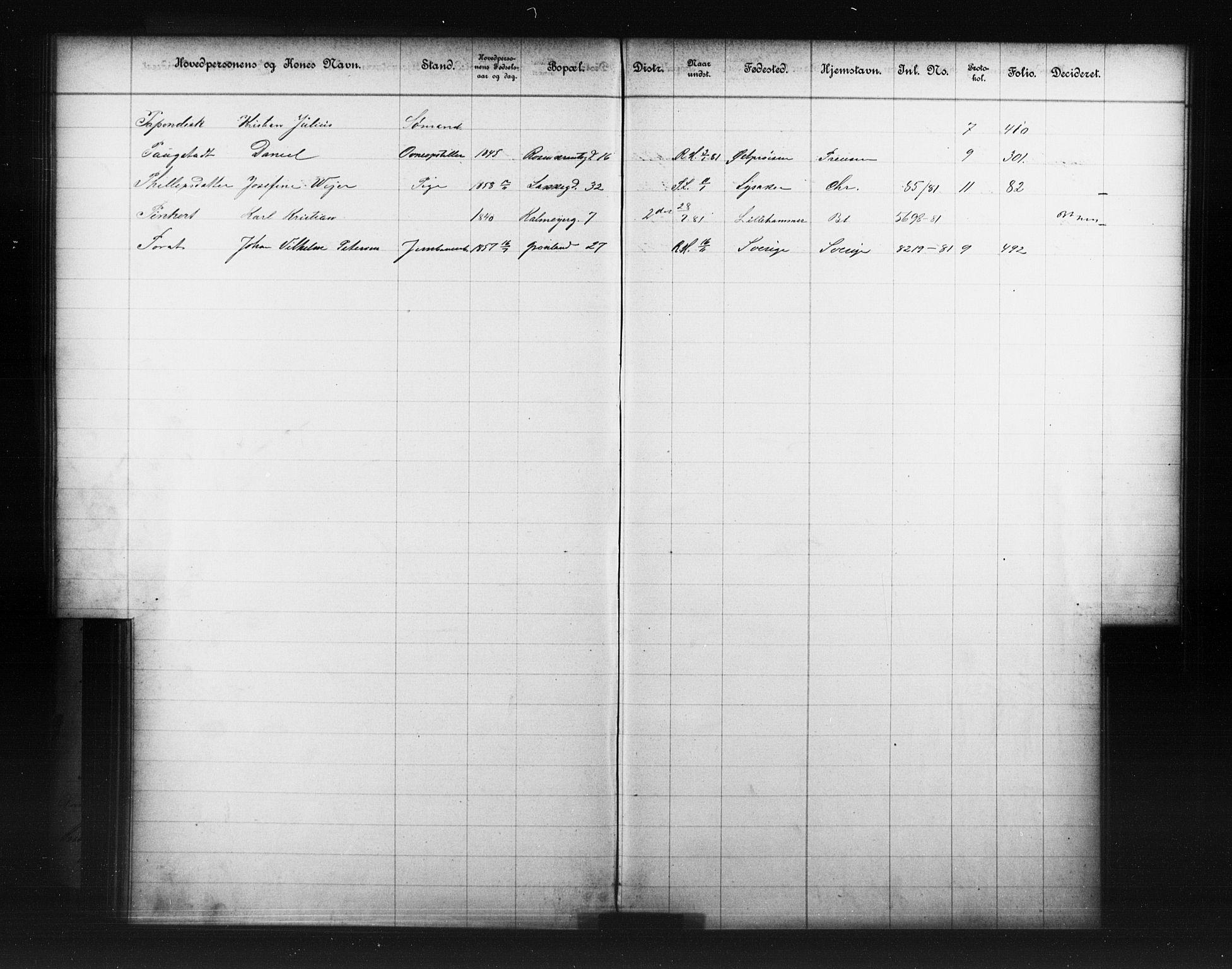 OBA, Fattigvesenet, Fb/L0001: Hjemstavnsregister, 1881, s. 128