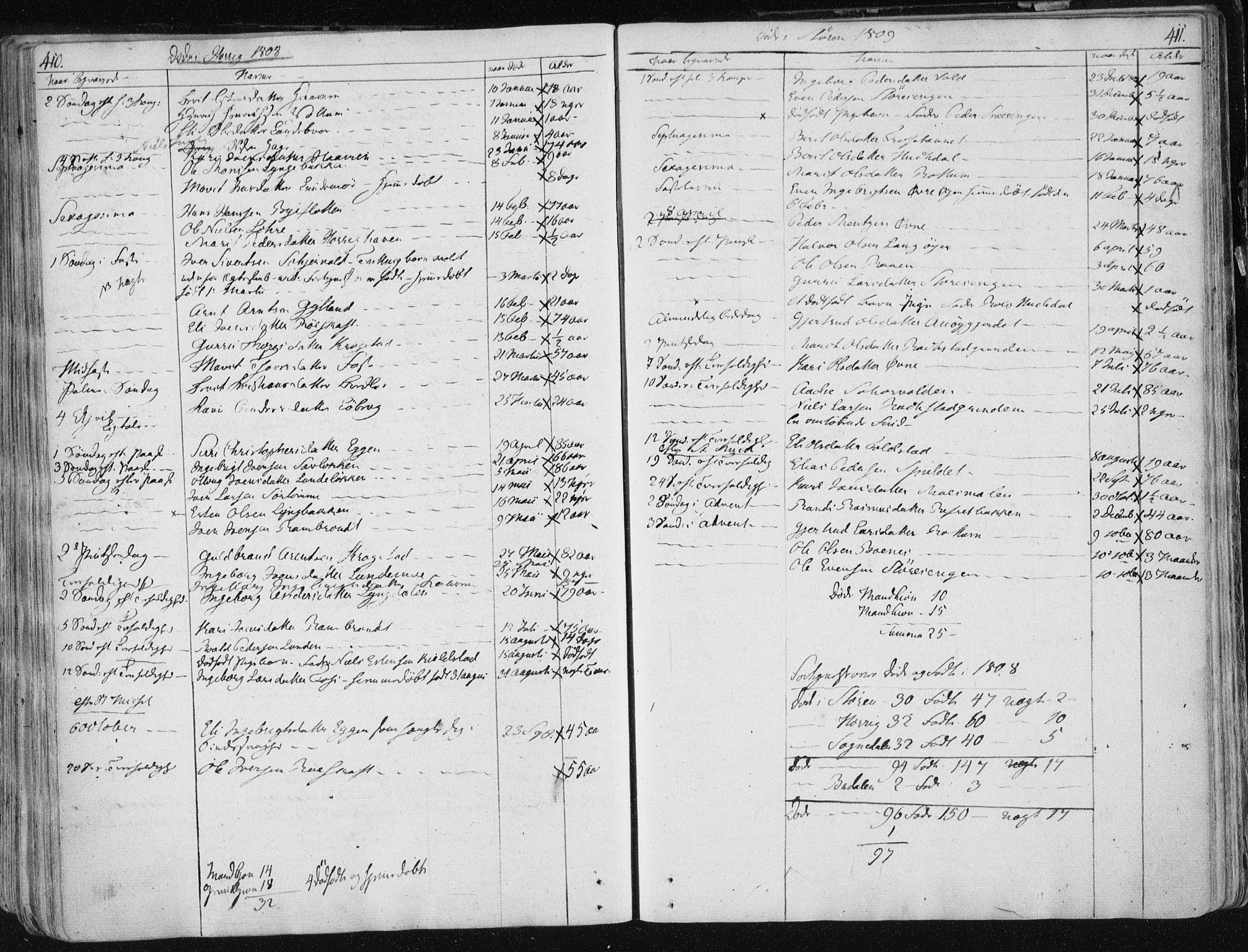 SAT, Ministerialprotokoller, klokkerbøker og fødselsregistre - Sør-Trøndelag, 687/L0992: Ministerialbok nr. 687A03 /1, 1788-1815, s. 410-411