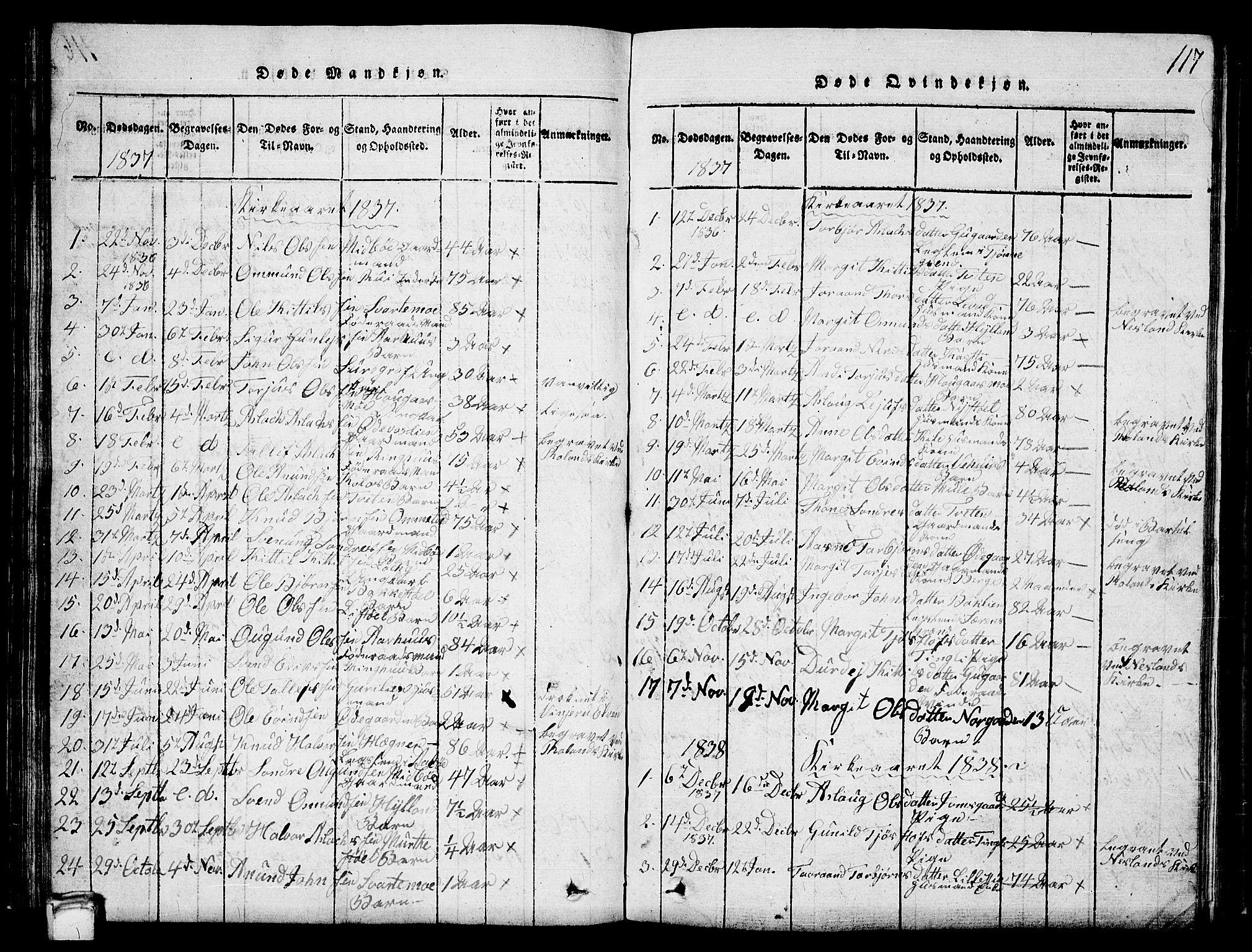 SAKO, Vinje kirkebøker, G/Ga/L0001: Klokkerbok nr. I 1, 1814-1843, s. 117