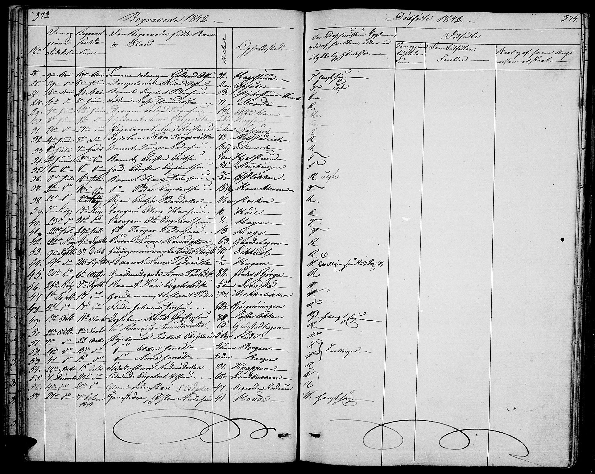 SAH, Ringebu prestekontor, Klokkerbok nr. 2, 1839-1853, s. 373-374