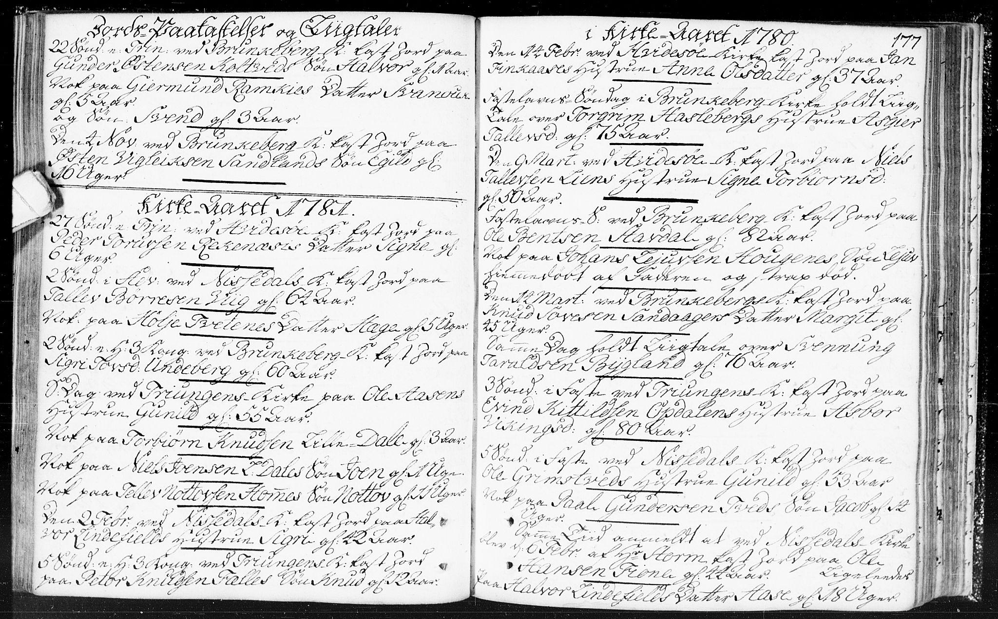 SAKO, Kviteseid kirkebøker, F/Fa/L0002: Ministerialbok nr. I 2, 1773-1786, s. 177