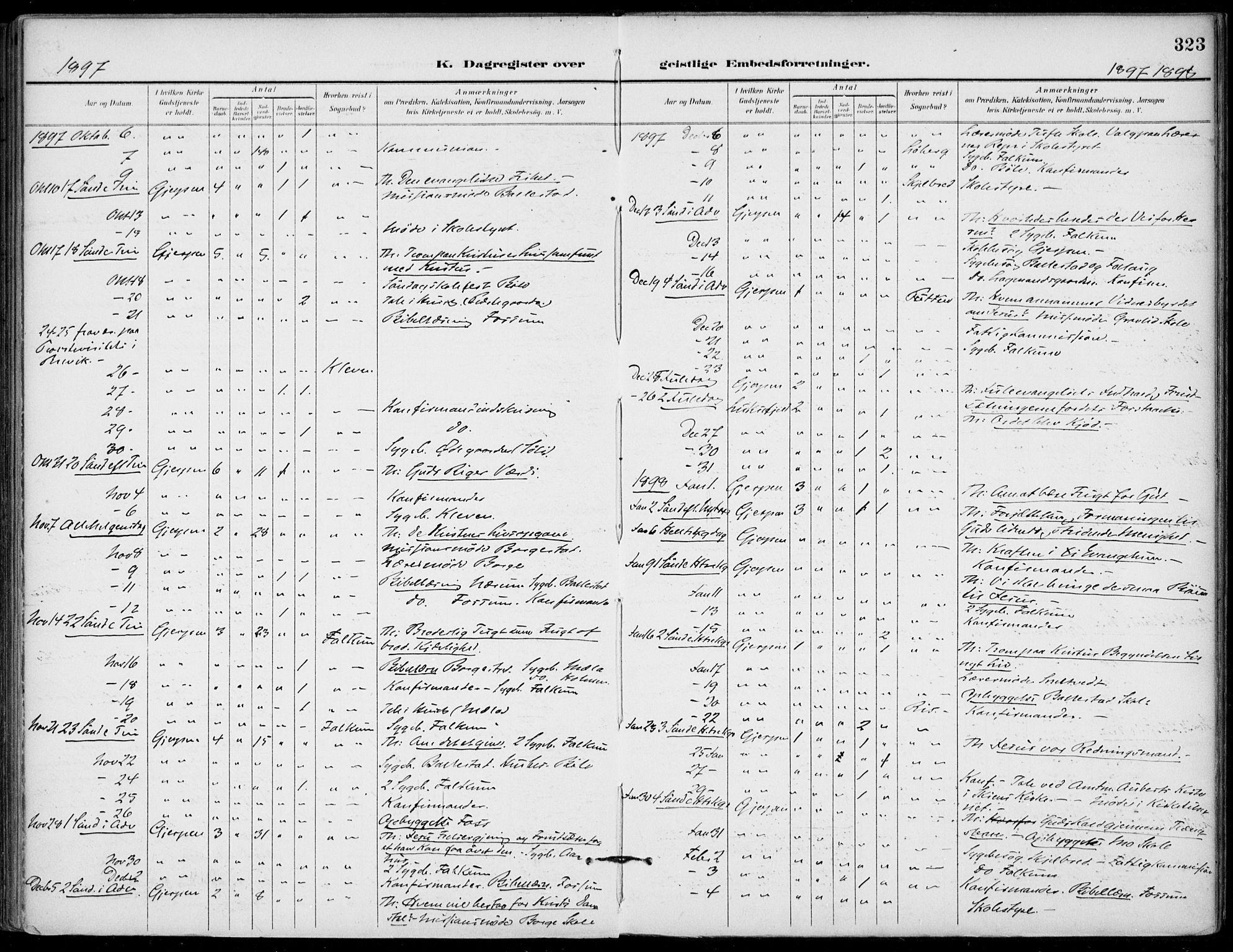 SAKO, Gjerpen kirkebøker, F/Fa/L0011: Ministerialbok nr. 11, 1896-1904, s. 323
