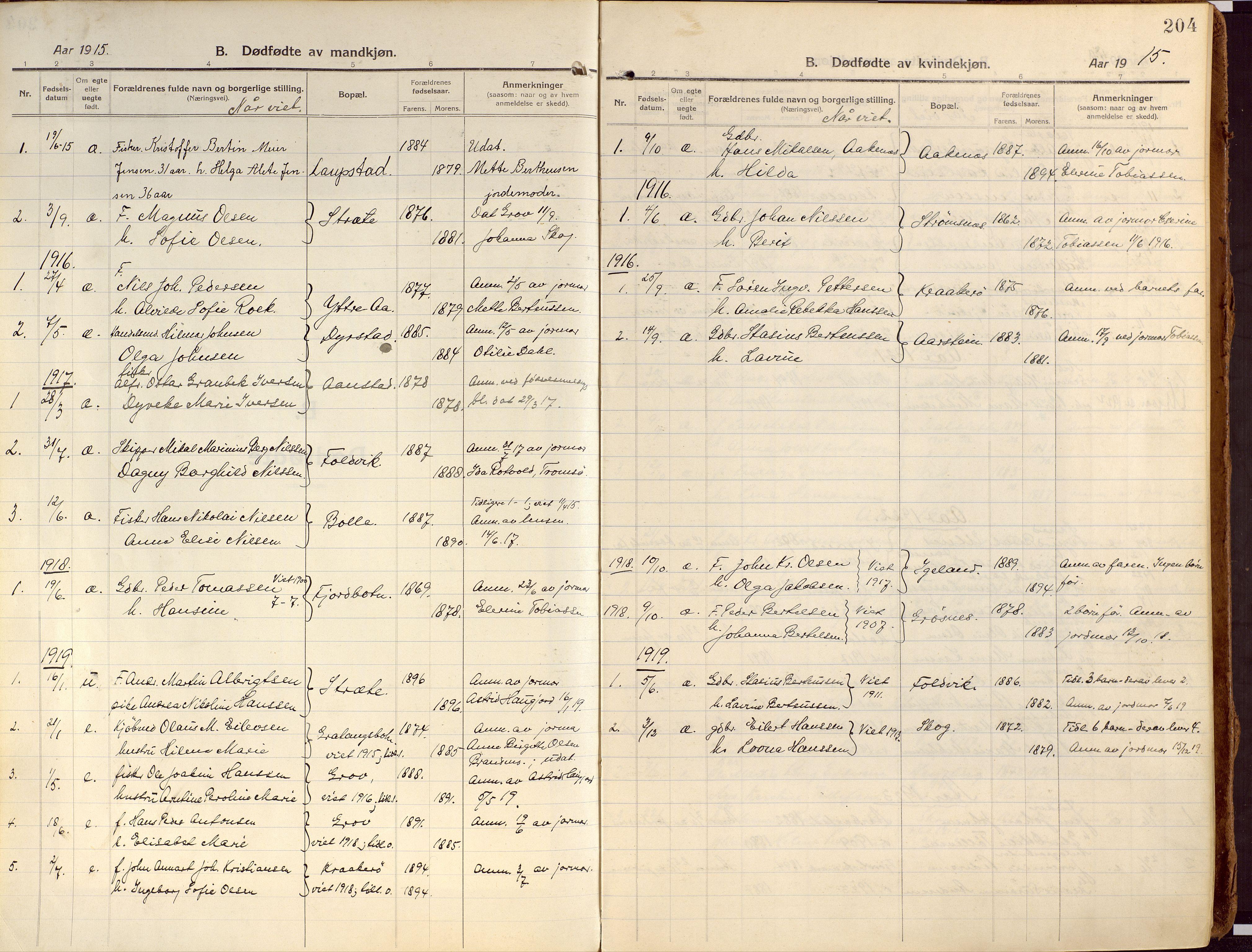 SATØ, Ibestad sokneprestembete, Ministerialbok nr. 18, 1915-1929, s. 204