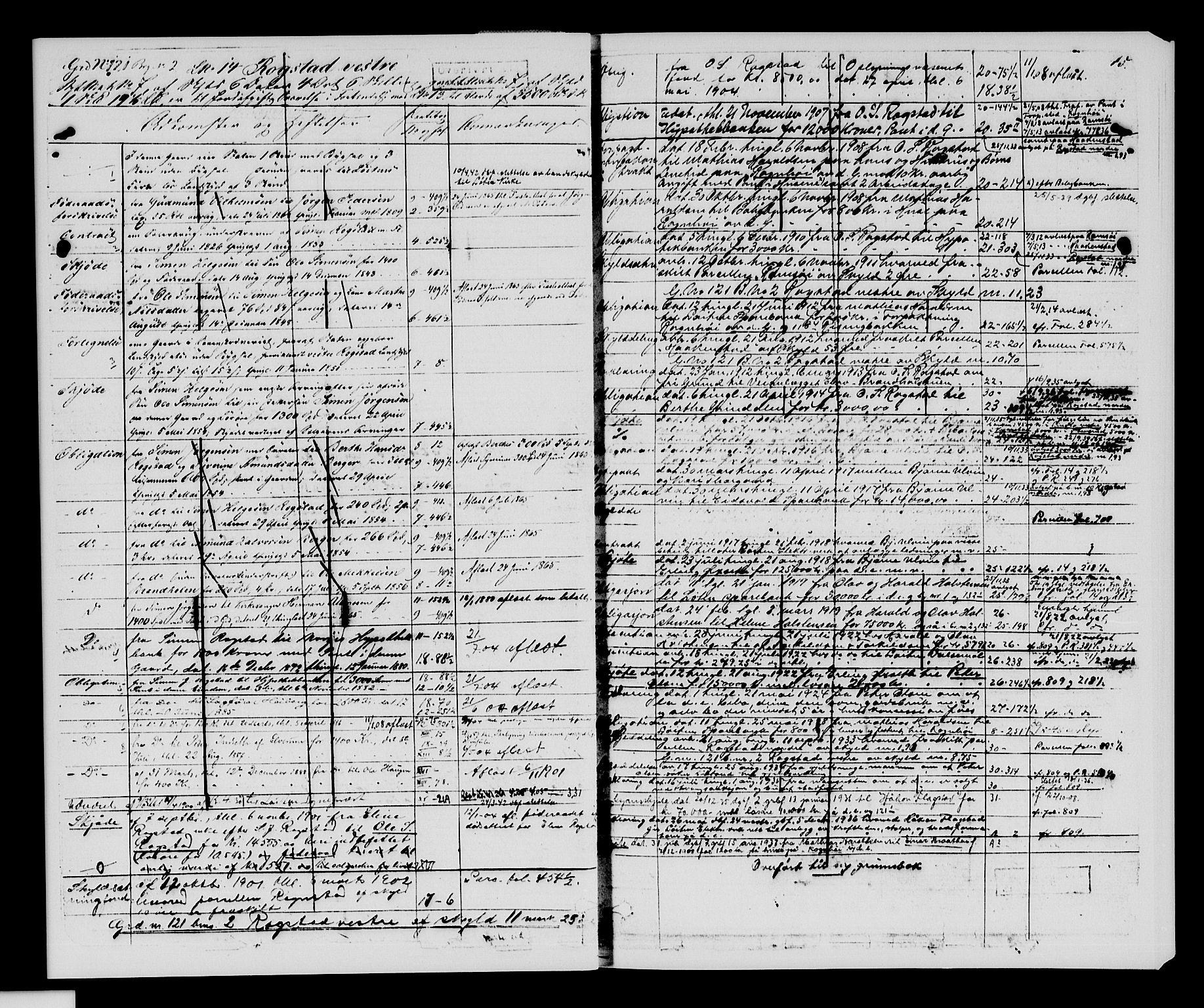 SAH, Sør-Hedmark sorenskriveri, H/Ha/Hac/Hacc/L0001: Panteregister nr. 3.1, 1855-1943, s. 15