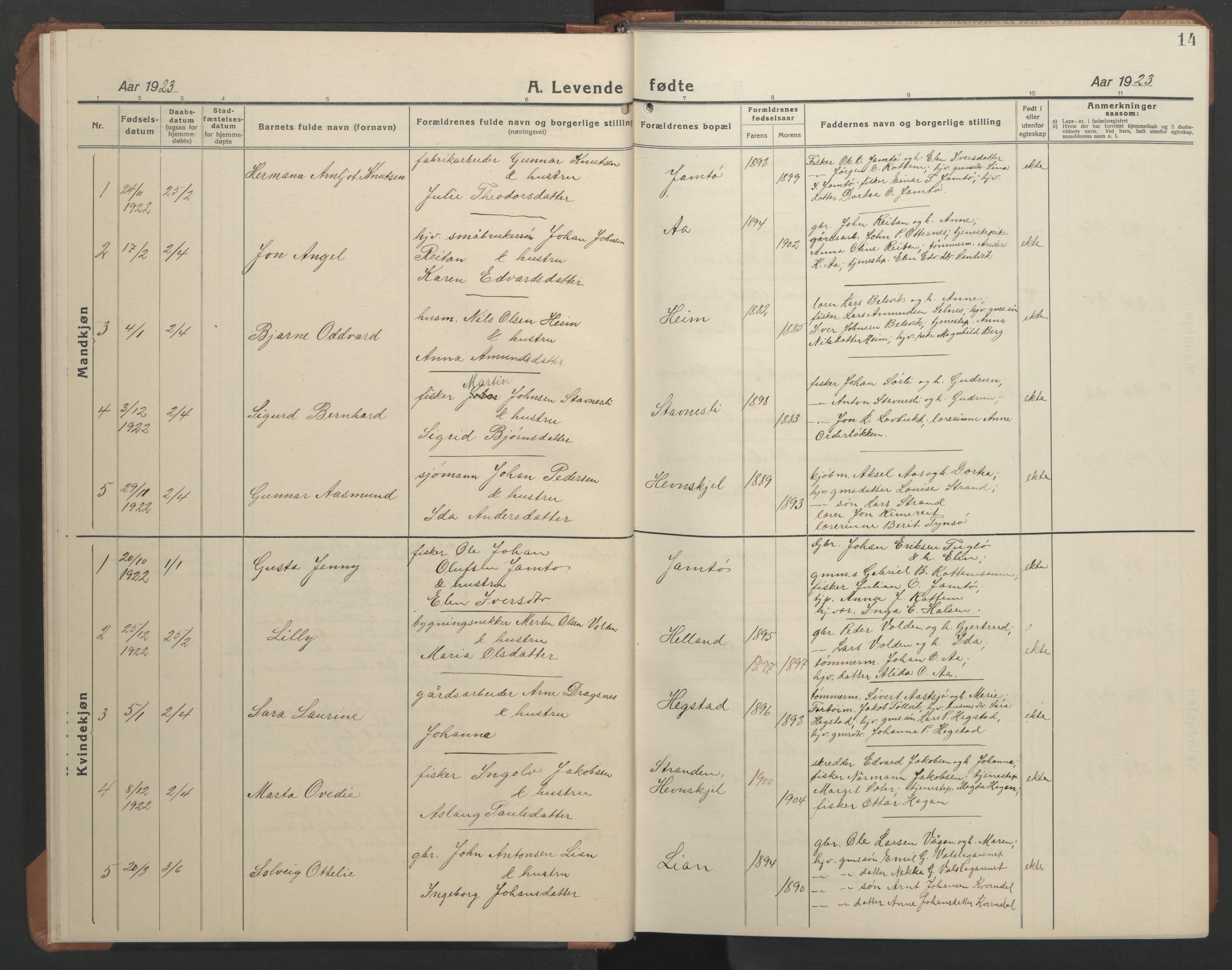 SAT, Ministerialprotokoller, klokkerbøker og fødselsregistre - Sør-Trøndelag, 633/L0521: Klokkerbok nr. 633C03, 1921-1941, s. 14