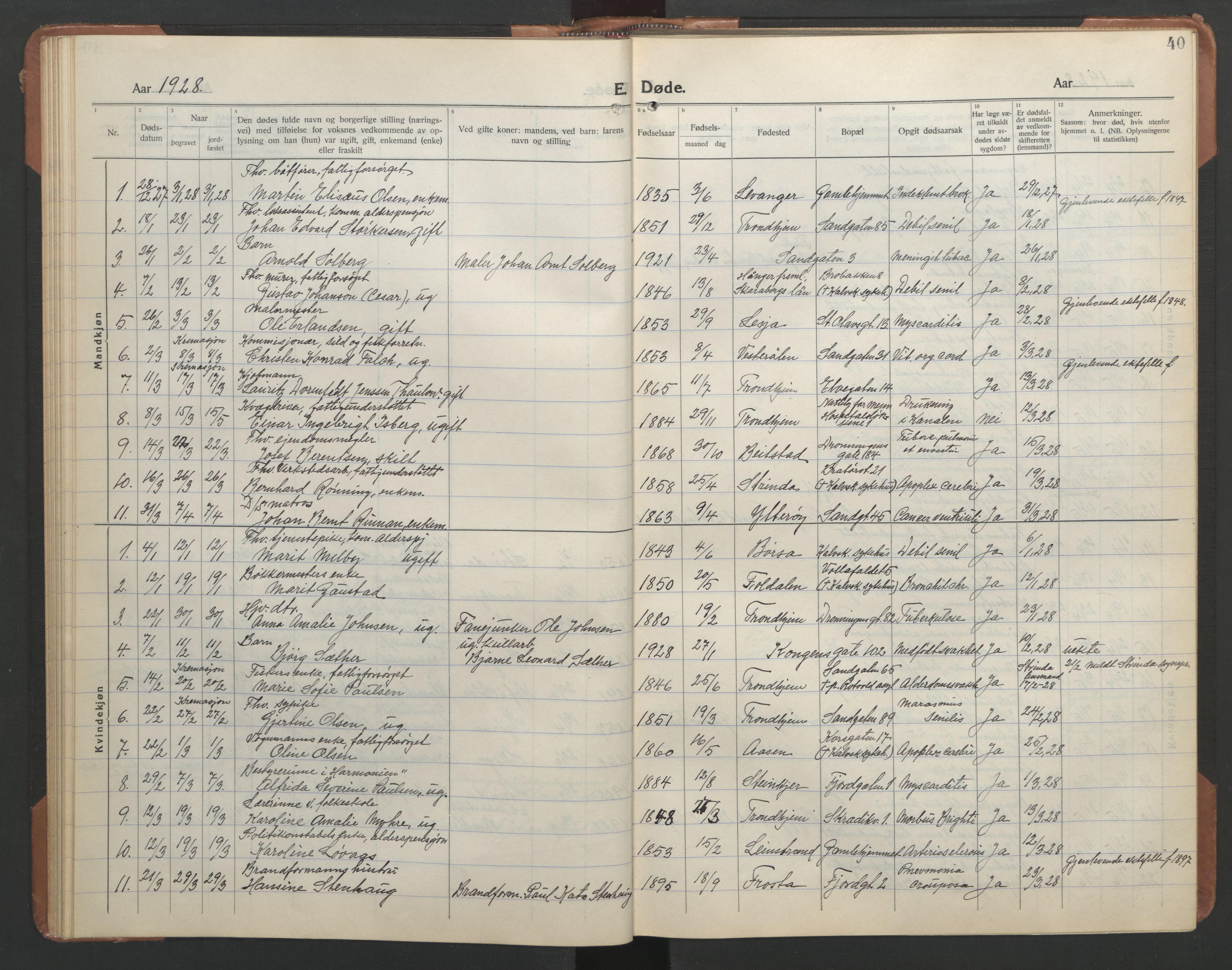 SAT, Ministerialprotokoller, klokkerbøker og fødselsregistre - Sør-Trøndelag, 602/L0150: Klokkerbok nr. 602C18, 1922-1949, s. 40