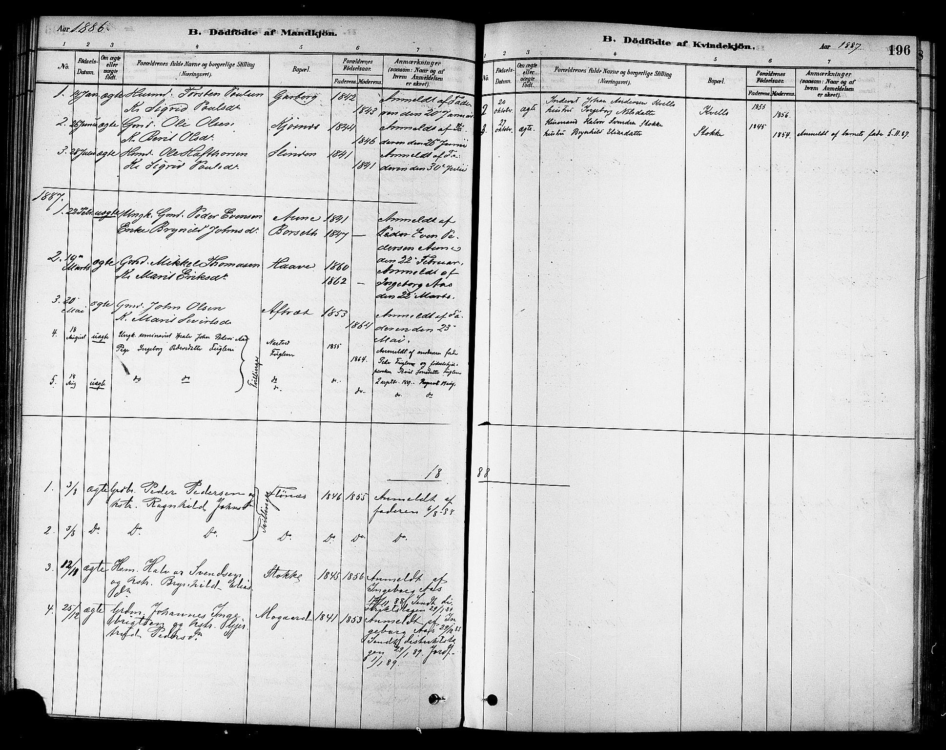 SAT, Ministerialprotokoller, klokkerbøker og fødselsregistre - Sør-Trøndelag, 695/L1148: Ministerialbok nr. 695A08, 1878-1891, s. 196