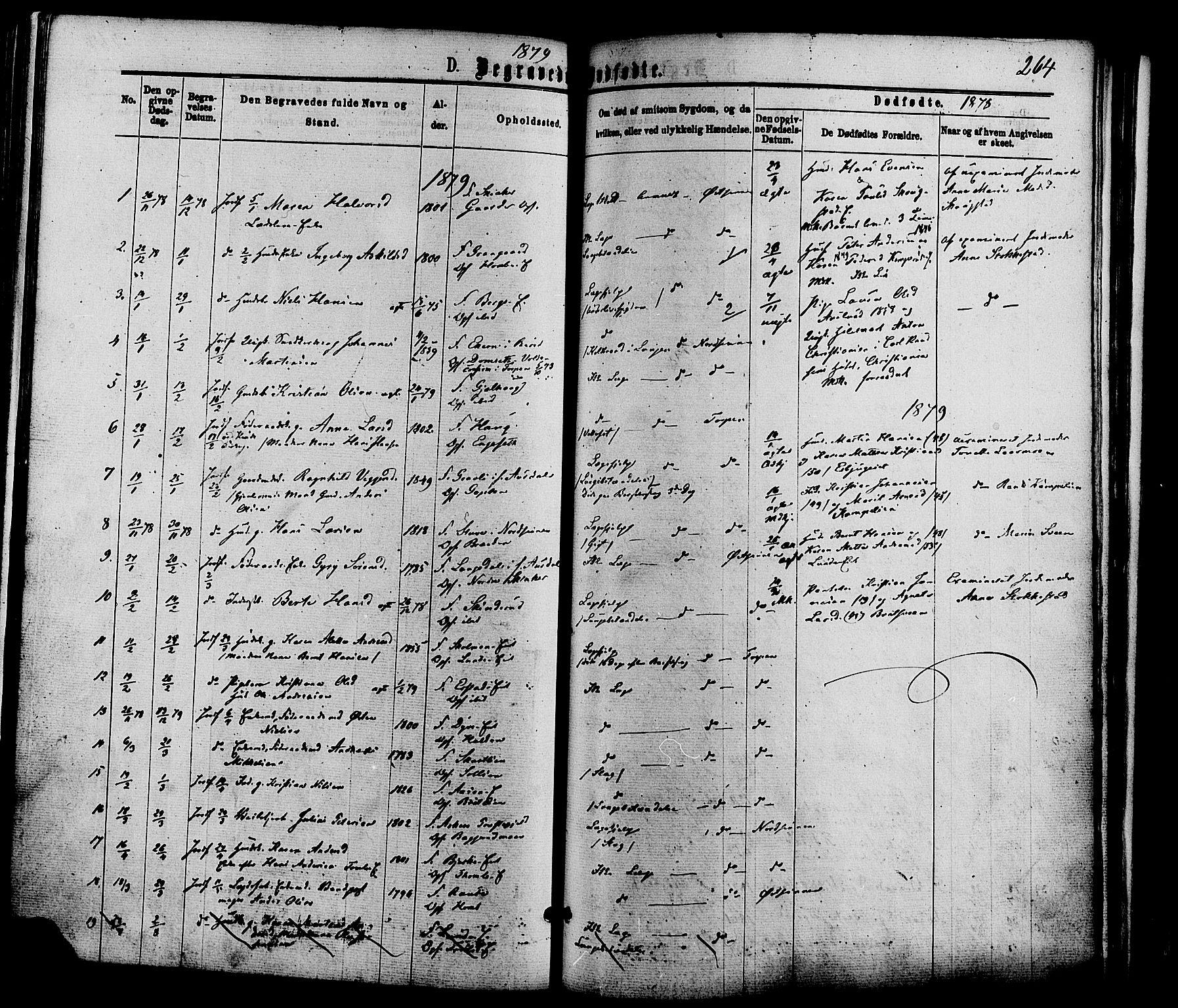 SAH, Nordre Land prestekontor, Ministerialbok nr. 2, 1872-1881, s. 264