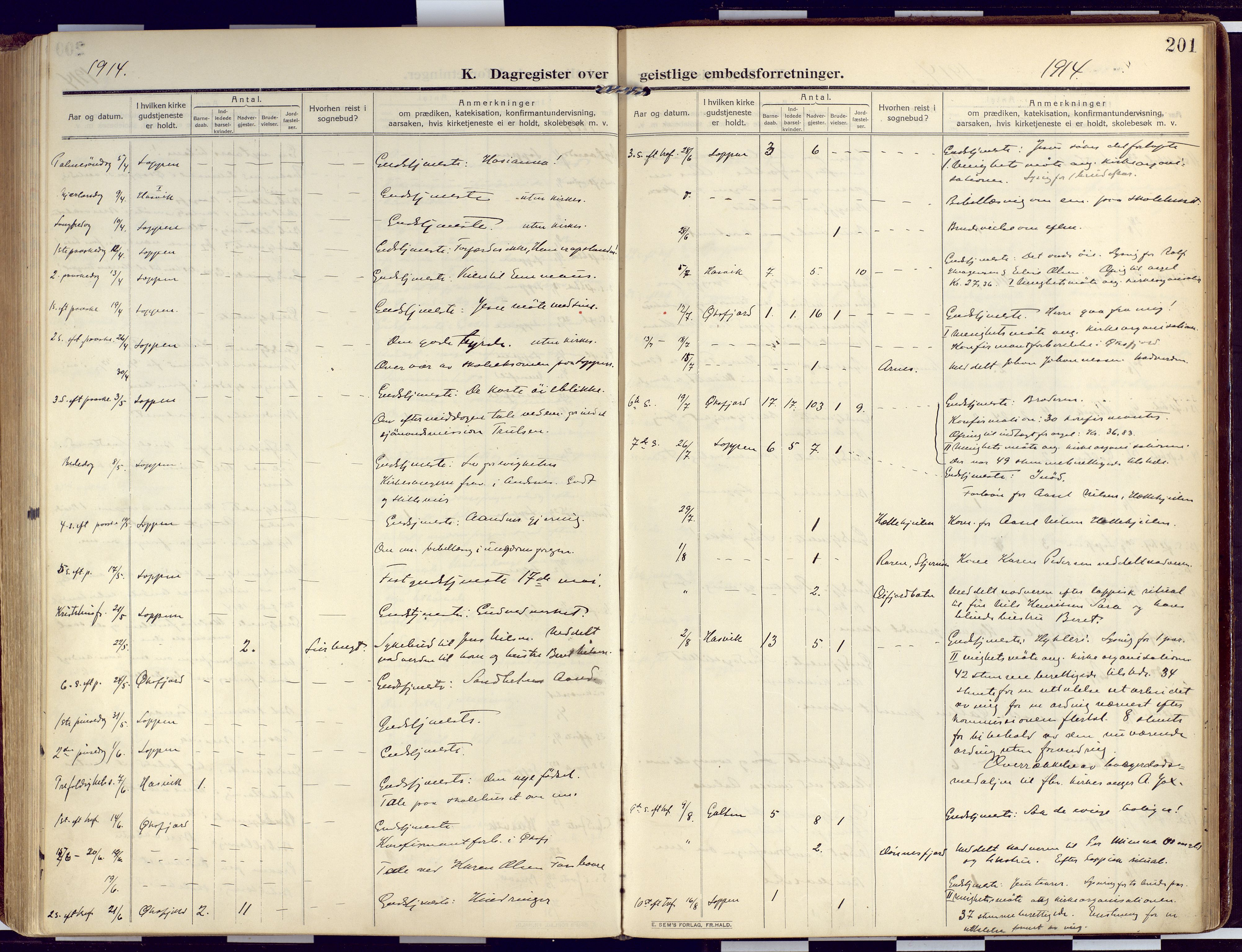SATØ, Loppa sokneprestkontor, H/Ha/L0011kirke: Ministerialbok nr. 11, 1909-1919, s. 201
